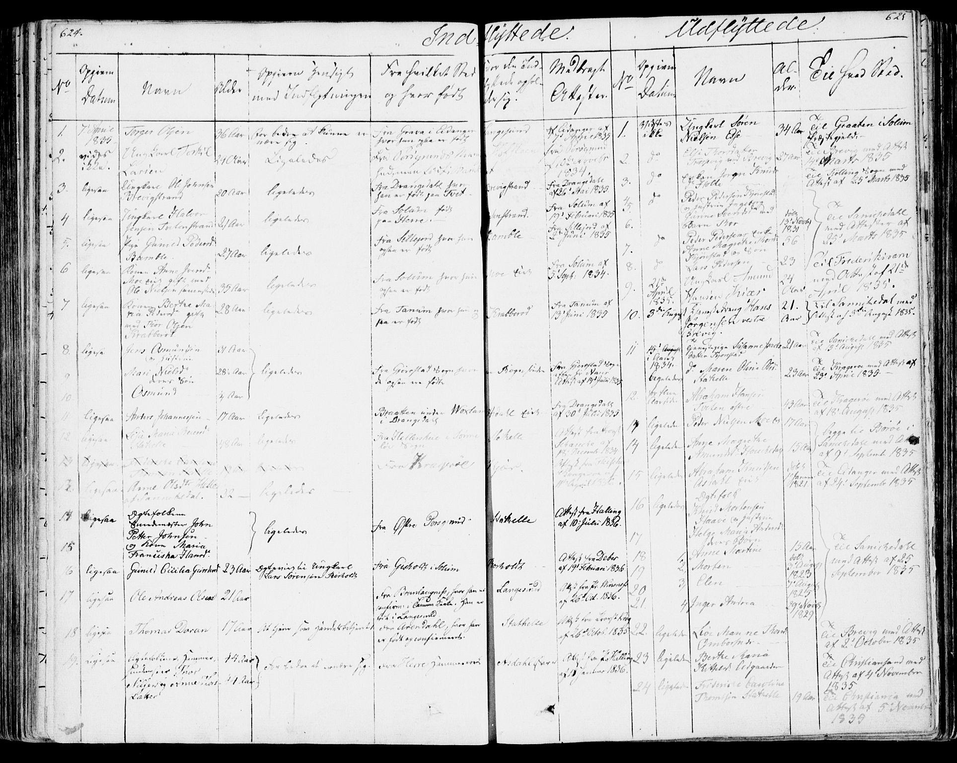 SAKO, Bamble kirkebøker, F/Fa/L0004: Ministerialbok nr. I 4, 1834-1853, s. 624-625