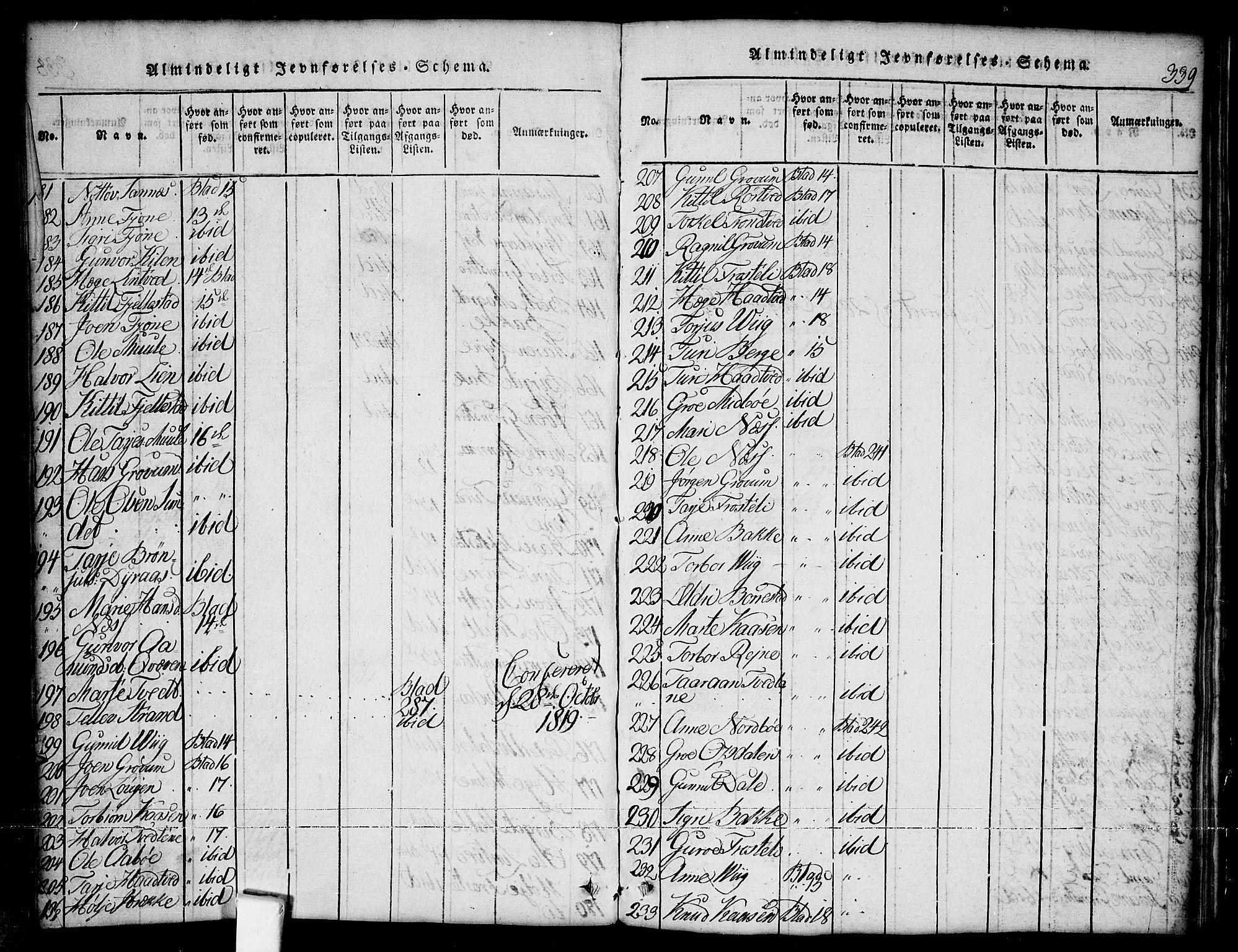 SAKO, Nissedal kirkebøker, G/Ga/L0001: Klokkerbok nr. I 1, 1814-1860, s. 339