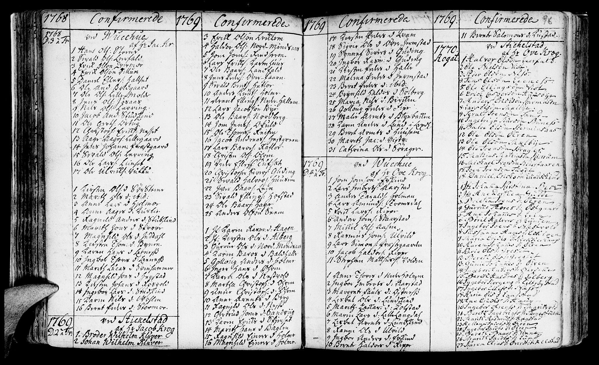 SAT, Ministerialprotokoller, klokkerbøker og fødselsregistre - Nord-Trøndelag, 723/L0231: Ministerialbok nr. 723A02, 1748-1780, s. 96