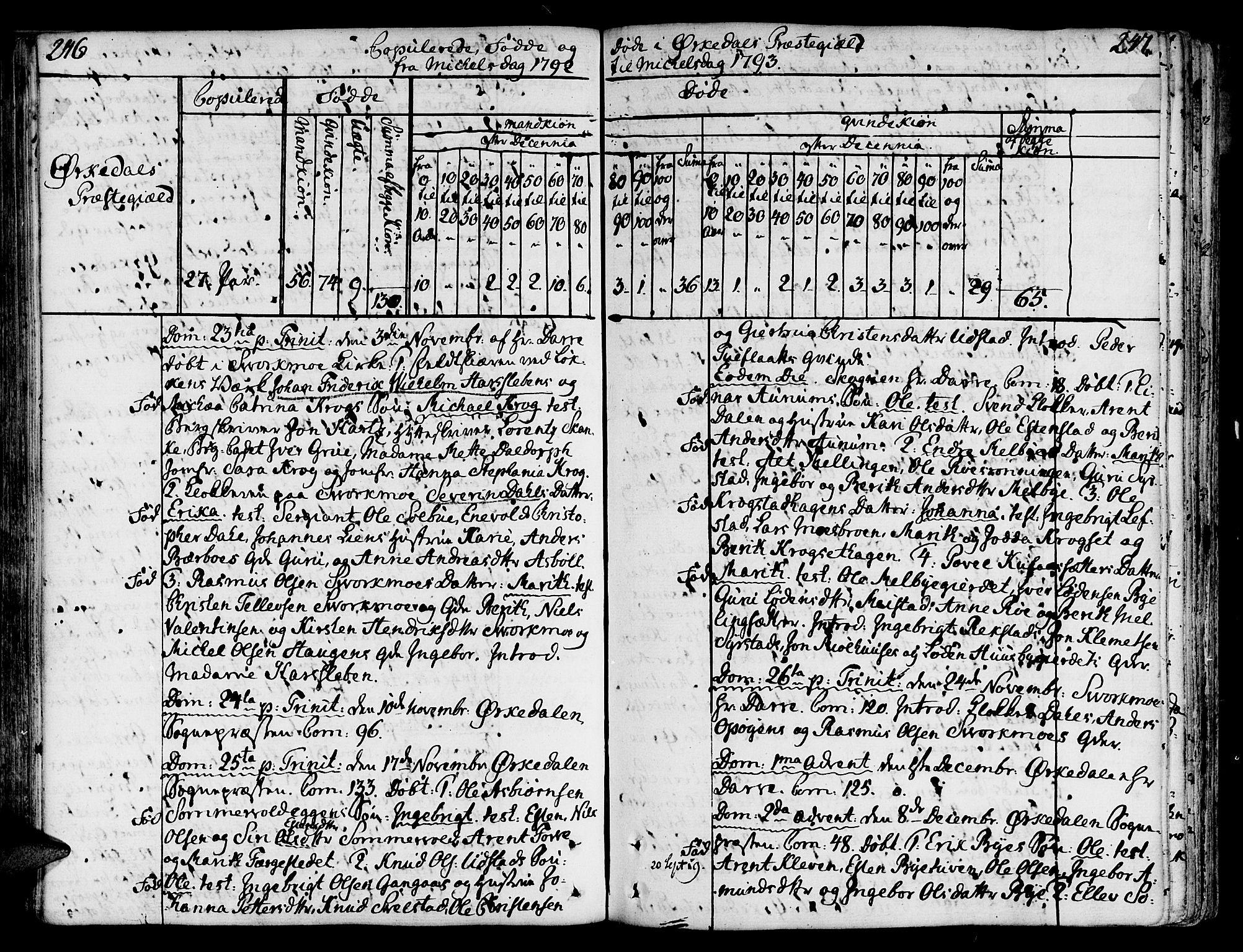 SAT, Ministerialprotokoller, klokkerbøker og fødselsregistre - Sør-Trøndelag, 668/L0802: Ministerialbok nr. 668A02, 1776-1799, s. 246-247