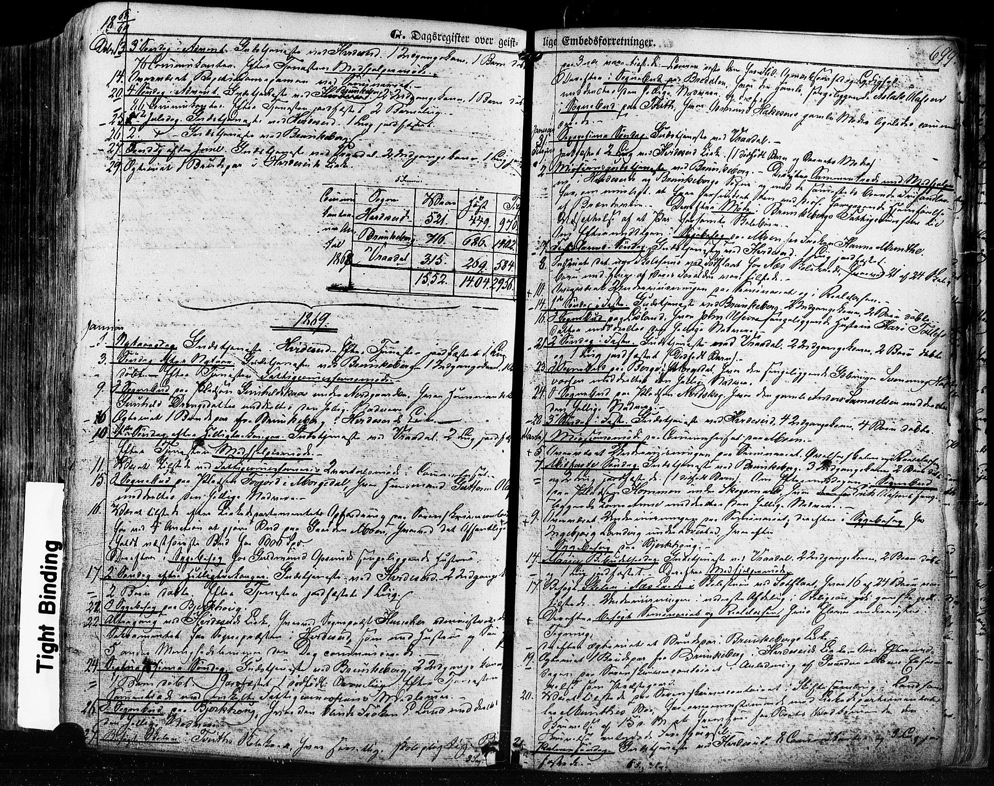 SAKO, Kviteseid kirkebøker, F/Fa/L0007: Ministerialbok nr. I 7, 1859-1881, s. 699