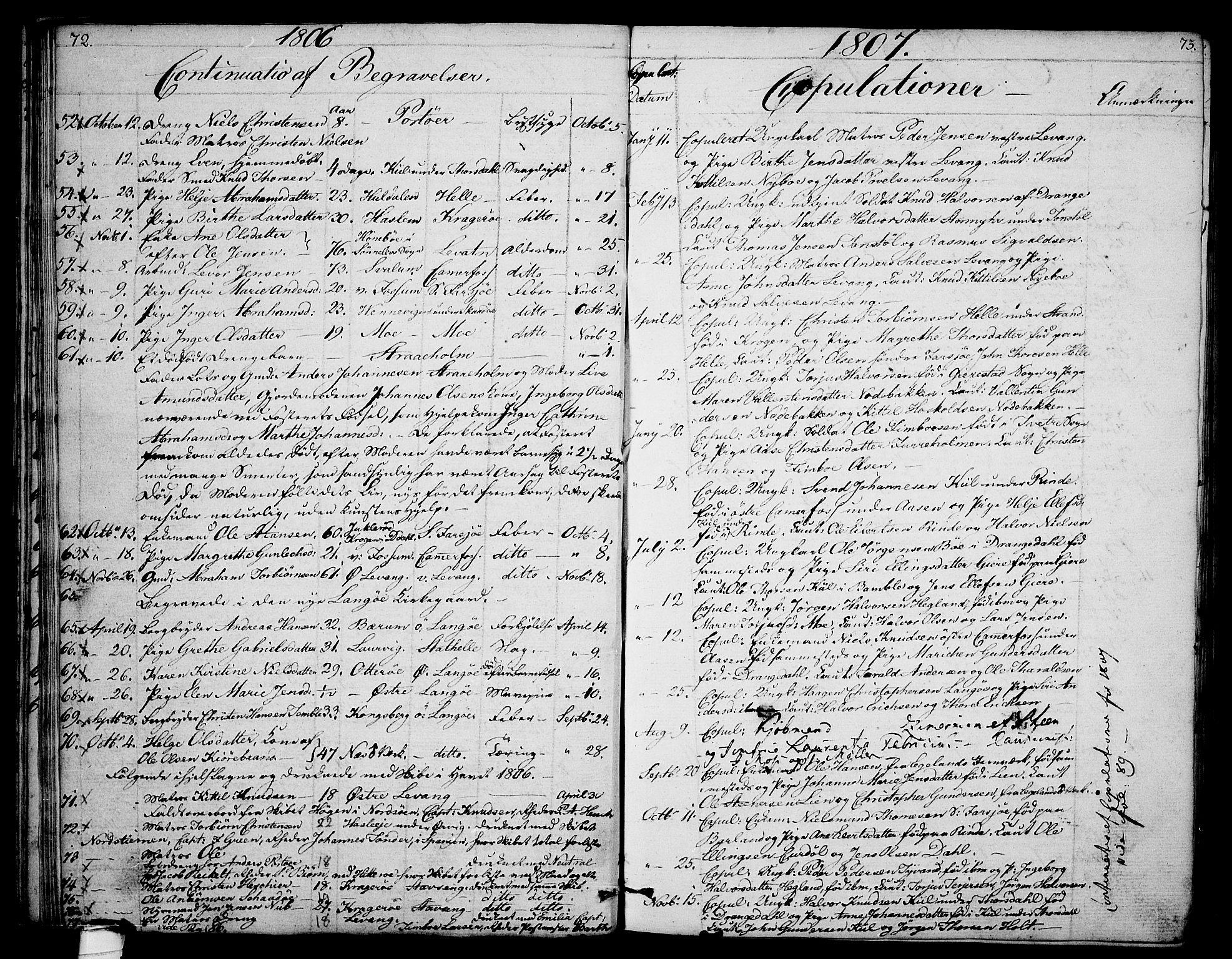 SAKO, Sannidal kirkebøker, F/Fa/L0003: Ministerialbok nr. 3, 1803-1813, s. 72-73