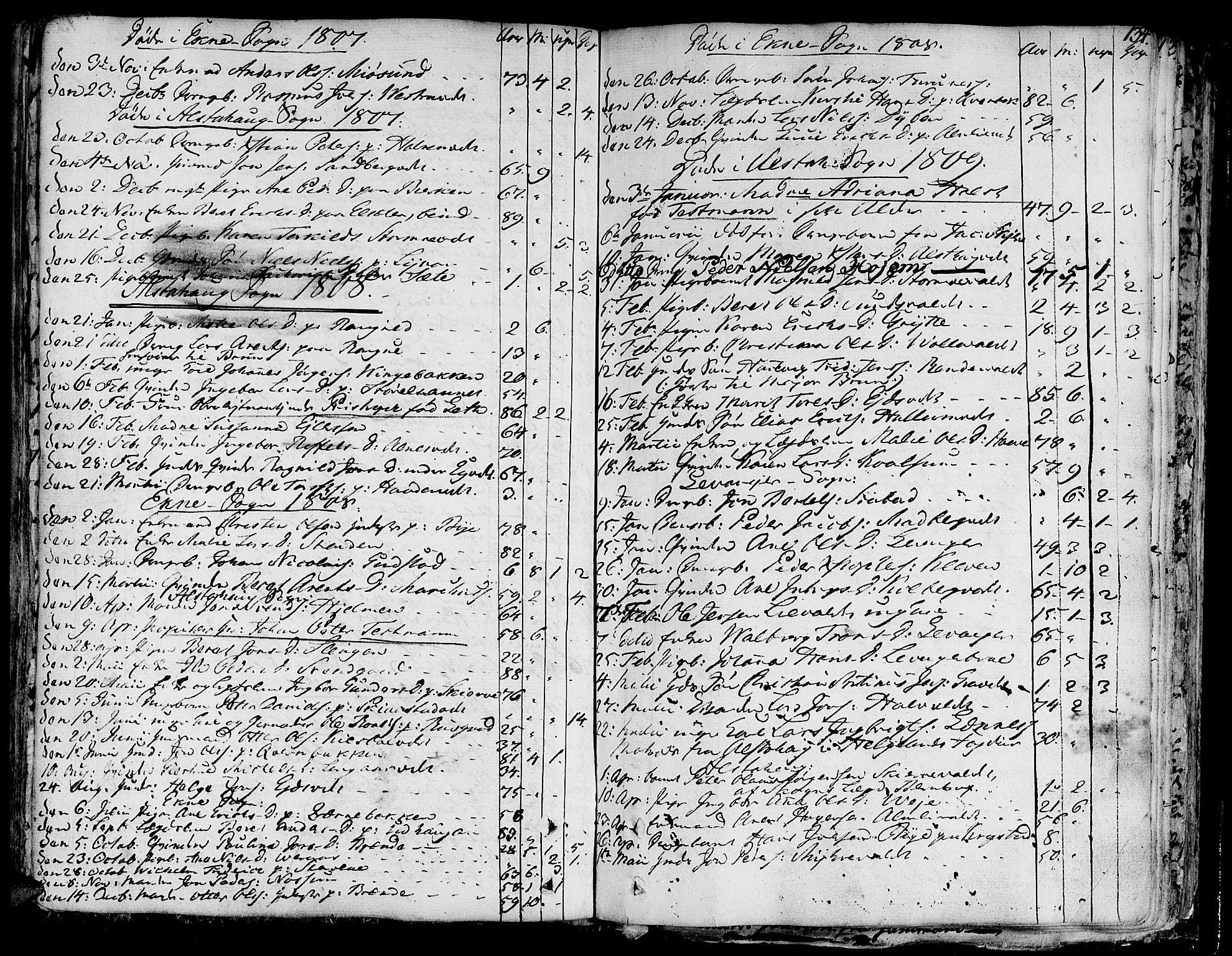 SAT, Ministerialprotokoller, klokkerbøker og fødselsregistre - Nord-Trøndelag, 717/L0142: Ministerialbok nr. 717A02 /1, 1783-1809, s. 134