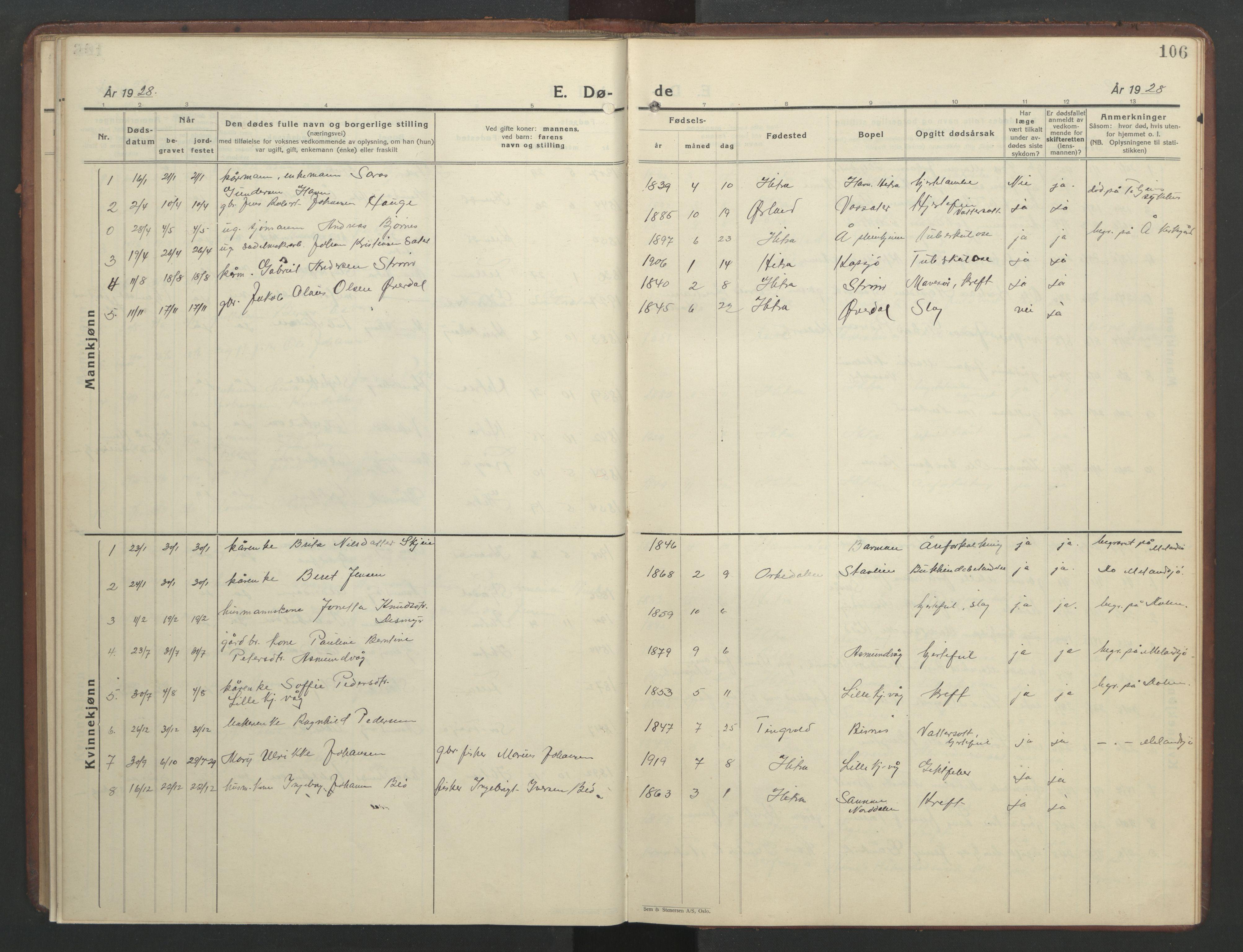 SAT, Ministerialprotokoller, klokkerbøker og fødselsregistre - Sør-Trøndelag, 634/L0544: Klokkerbok nr. 634C06, 1927-1948, s. 106