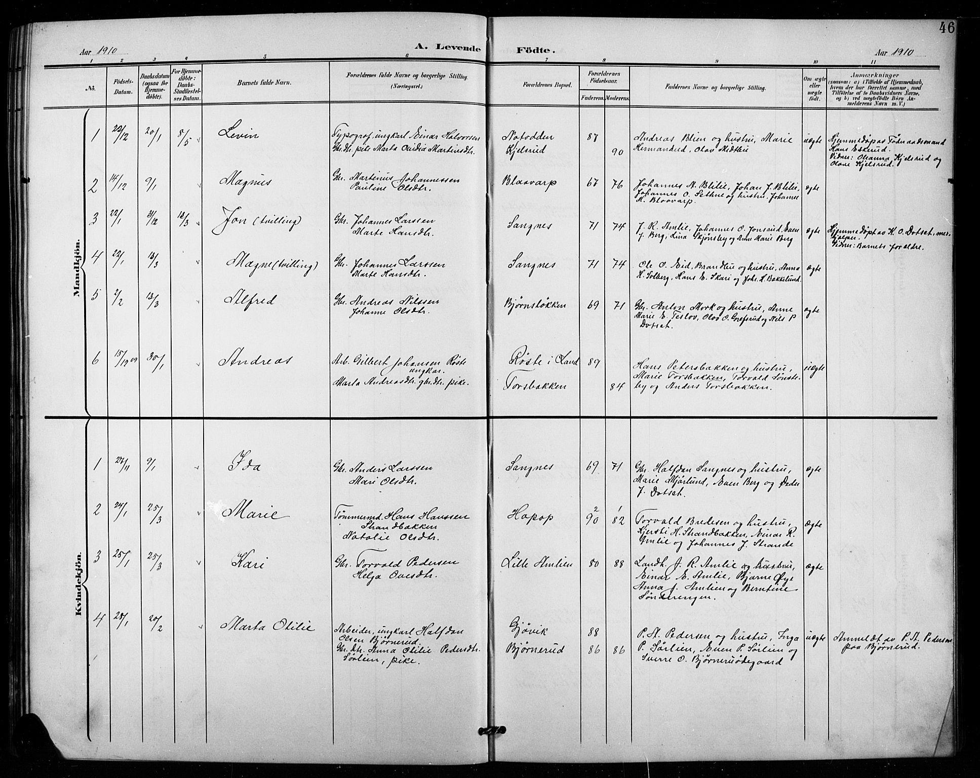 SAH, Vestre Toten prestekontor, H/Ha/Hab/L0016: Klokkerbok nr. 16, 1901-1915, s. 46