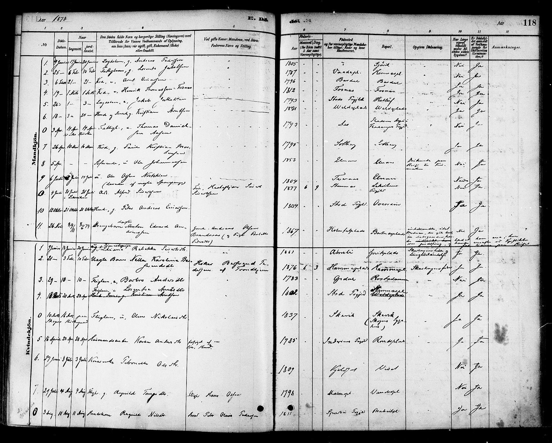 SAT, Ministerialprotokoller, klokkerbøker og fødselsregistre - Nord-Trøndelag, 741/L0395: Ministerialbok nr. 741A09, 1878-1888, s. 118