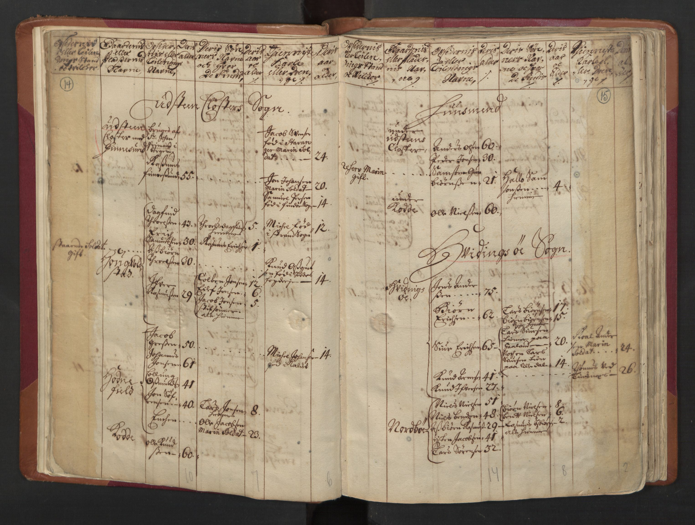 RA, Manntallet 1701, nr. 5: Ryfylke fogderi, 1701, s. 14-15