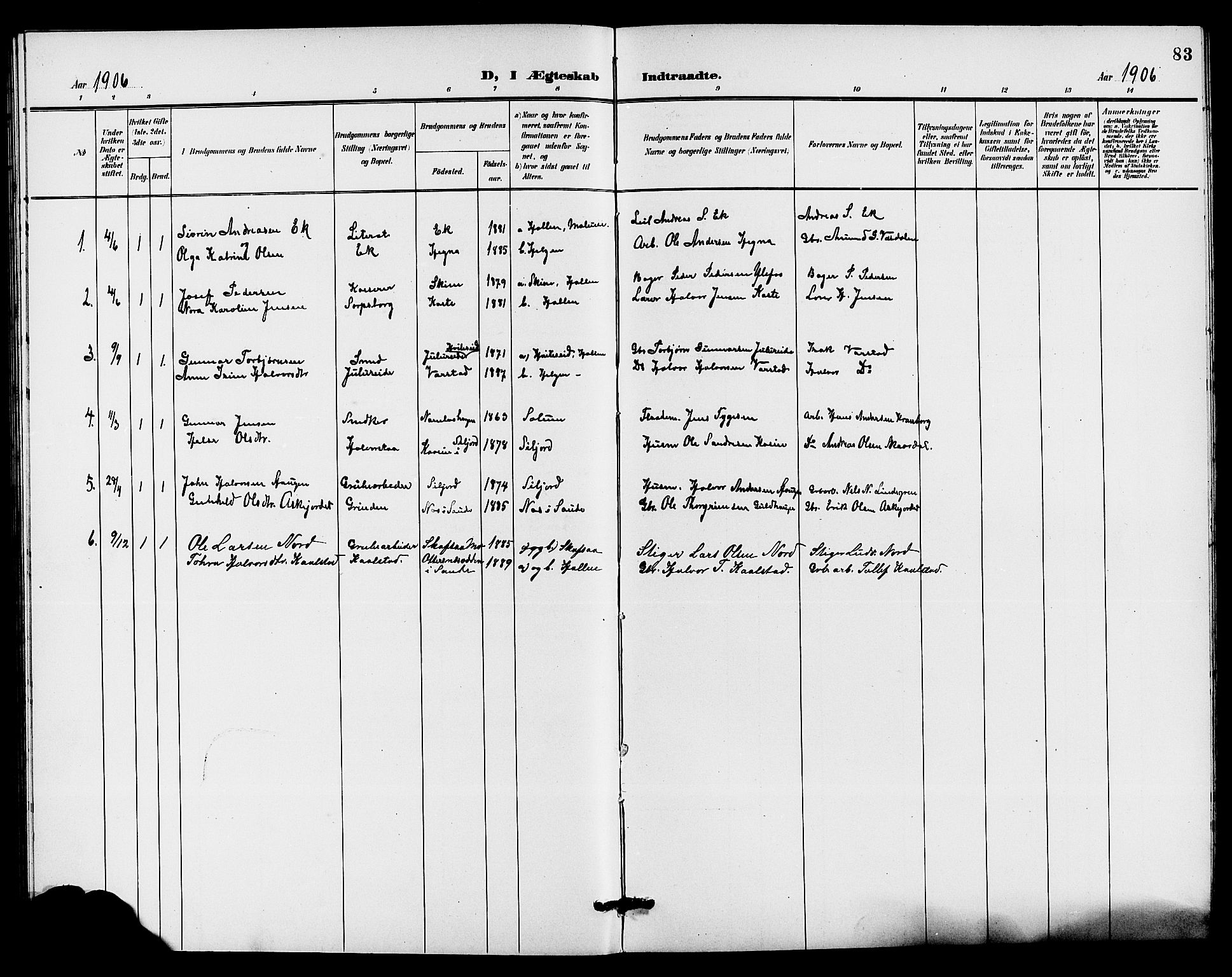 SAKO, Holla kirkebøker, G/Gb/L0002: Klokkerbok nr. II 2, 1897-1913, s. 83