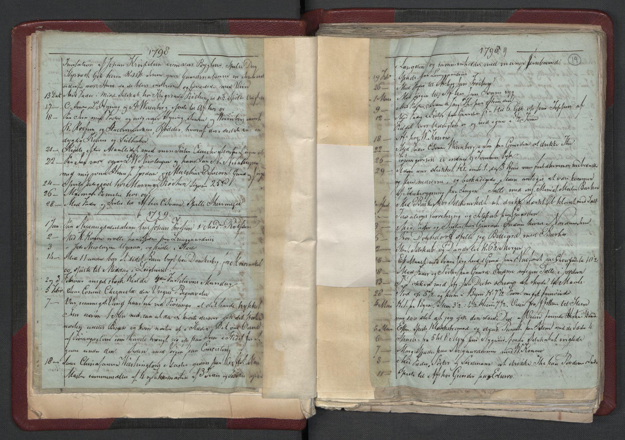 RA, Meltzer, Fredrik, F/L0001: Dagbok for årene 1796-1808, 1811, 1817, 1796-1817, s. 13b-14a