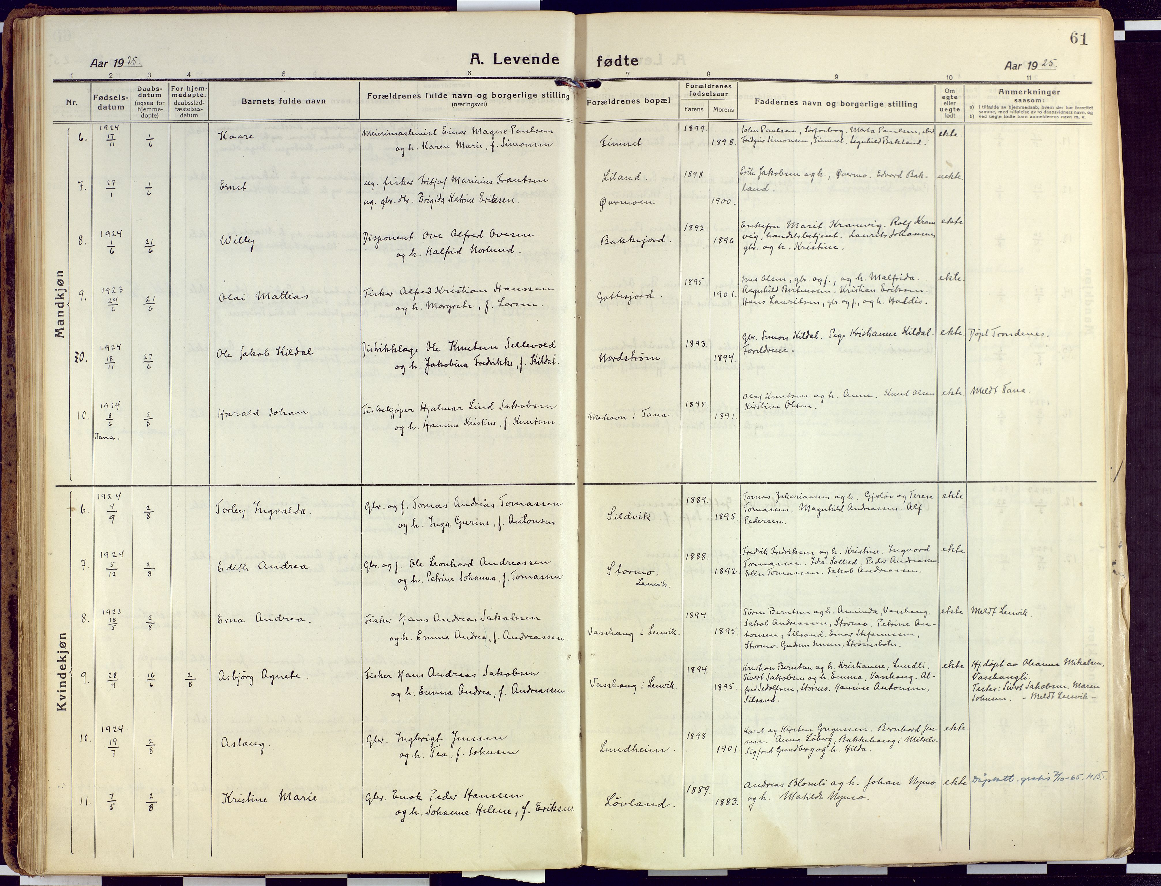 SATØ, Tranøy sokneprestkontor, I/Ia/Iaa/L0015kirke: Ministerialbok nr. 15, 1919-1928, s. 61