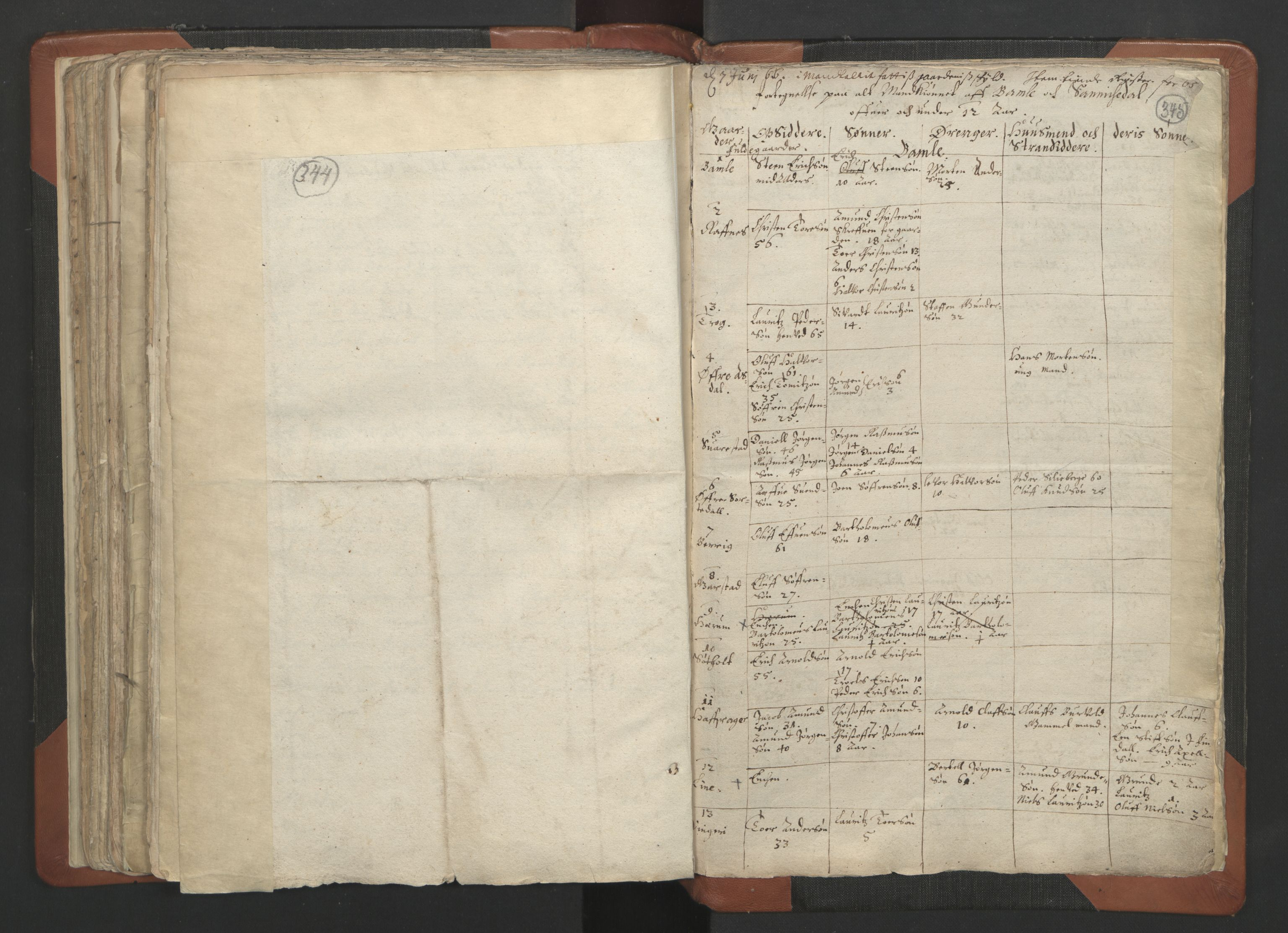 RA, Sogneprestenes manntall 1664-1666, nr. 12: Øvre Telemark prosti, Nedre Telemark prosti og Bamble prosti, 1664-1666, s. 344-345