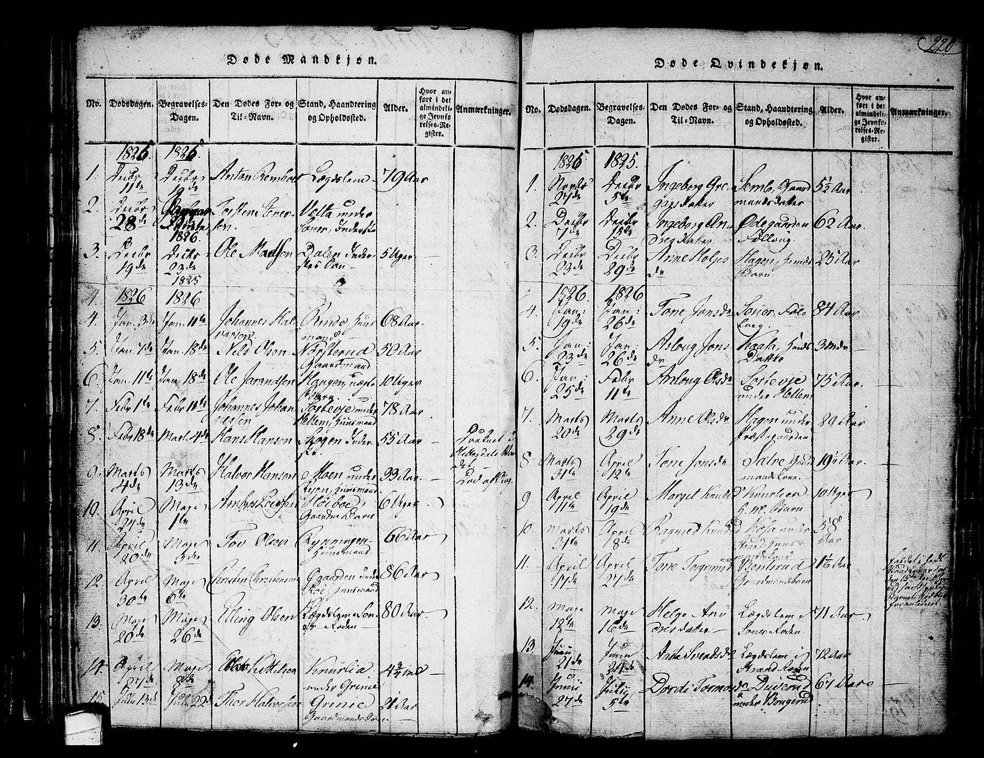 SAKO, Heddal kirkebøker, F/Fa/L0005: Ministerialbok nr. I 5, 1814-1837, s. 219-220