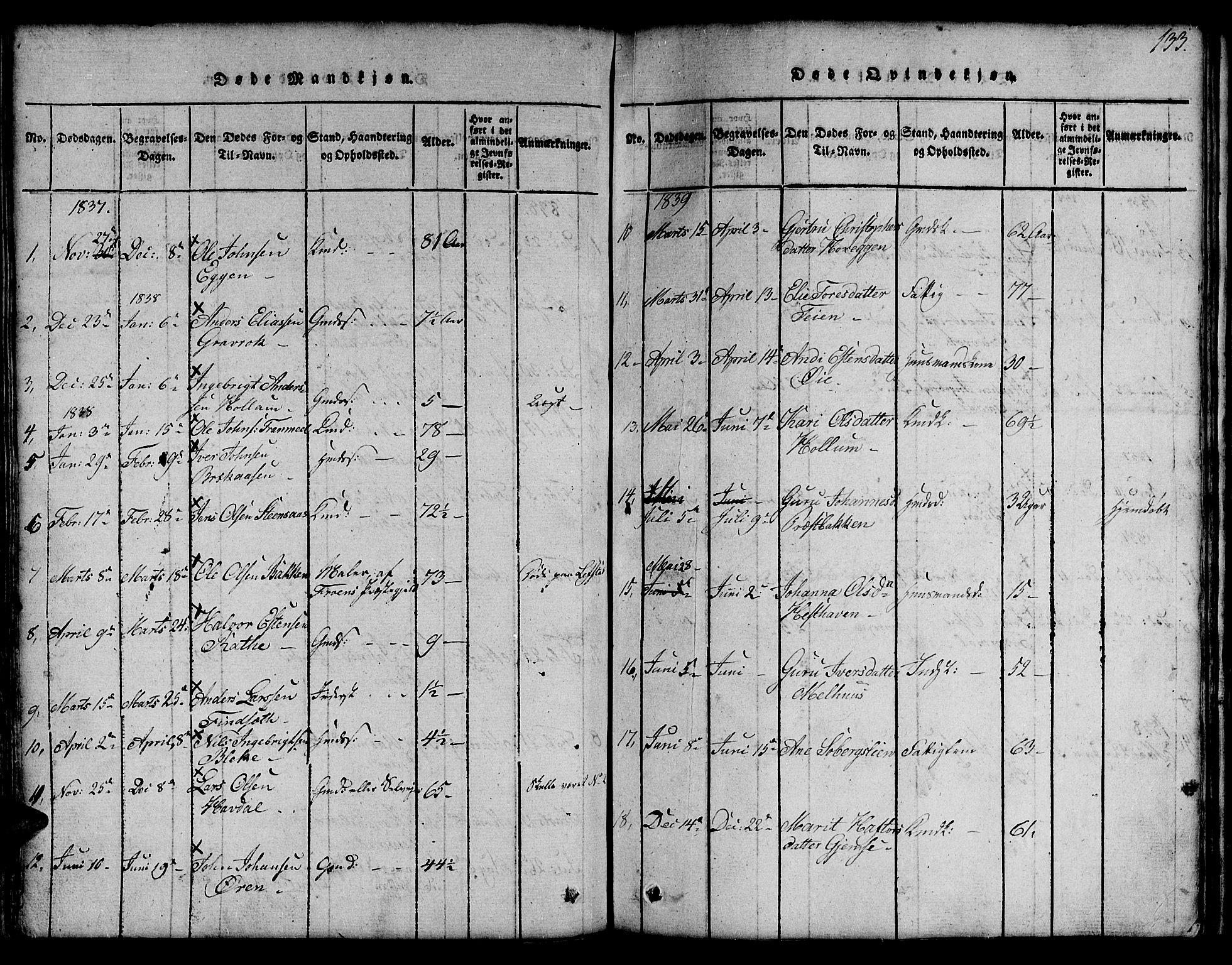 SAT, Ministerialprotokoller, klokkerbøker og fødselsregistre - Sør-Trøndelag, 691/L1092: Klokkerbok nr. 691C03, 1816-1852, s. 133