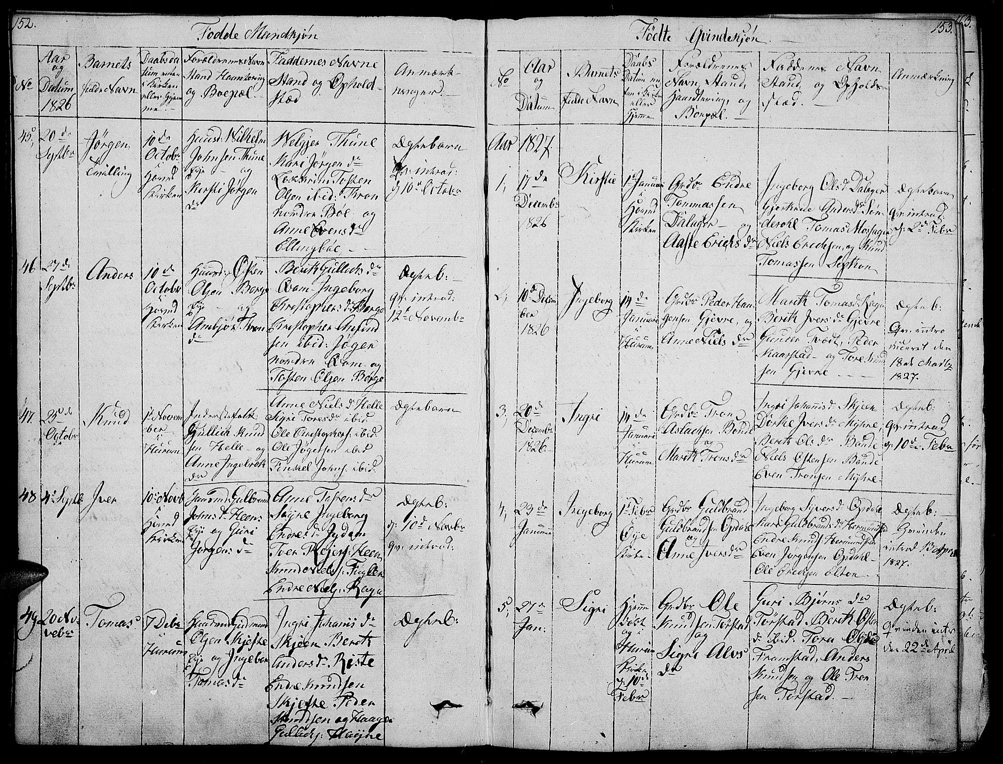 SAH, Vang prestekontor, Valdres, Ministerialbok nr. 3, 1809-1831, s. 152-153