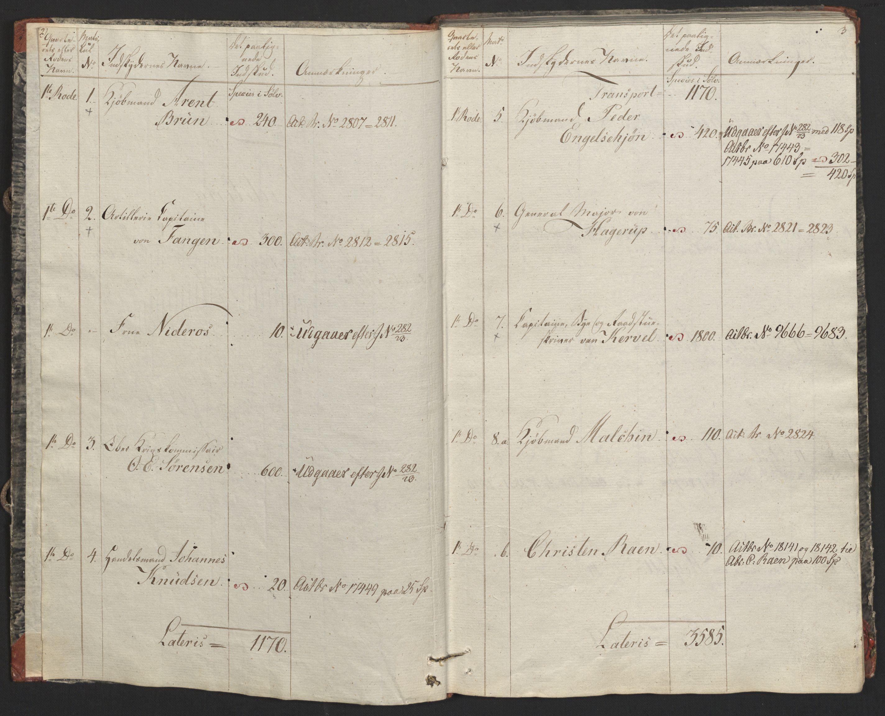 NOBA, Norges Bank/Sølvskatten 1816*, 1816-1823, s. 4