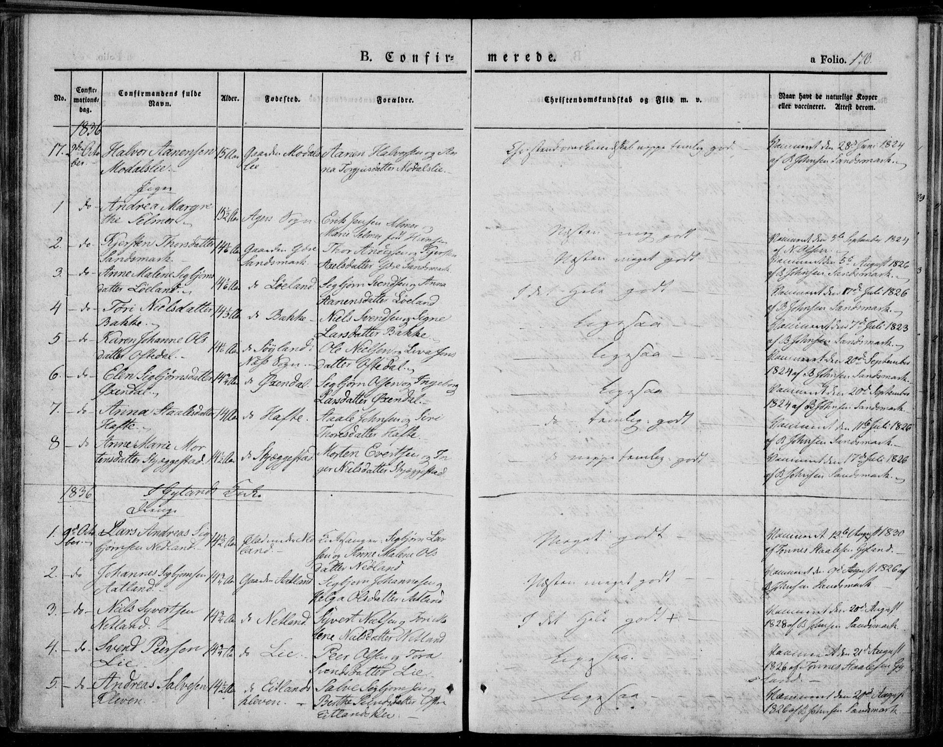 SAK, Bakke sokneprestkontor, F/Fa/Faa/L0004: Ministerialbok nr. A 4, 1834-1846, s. 170