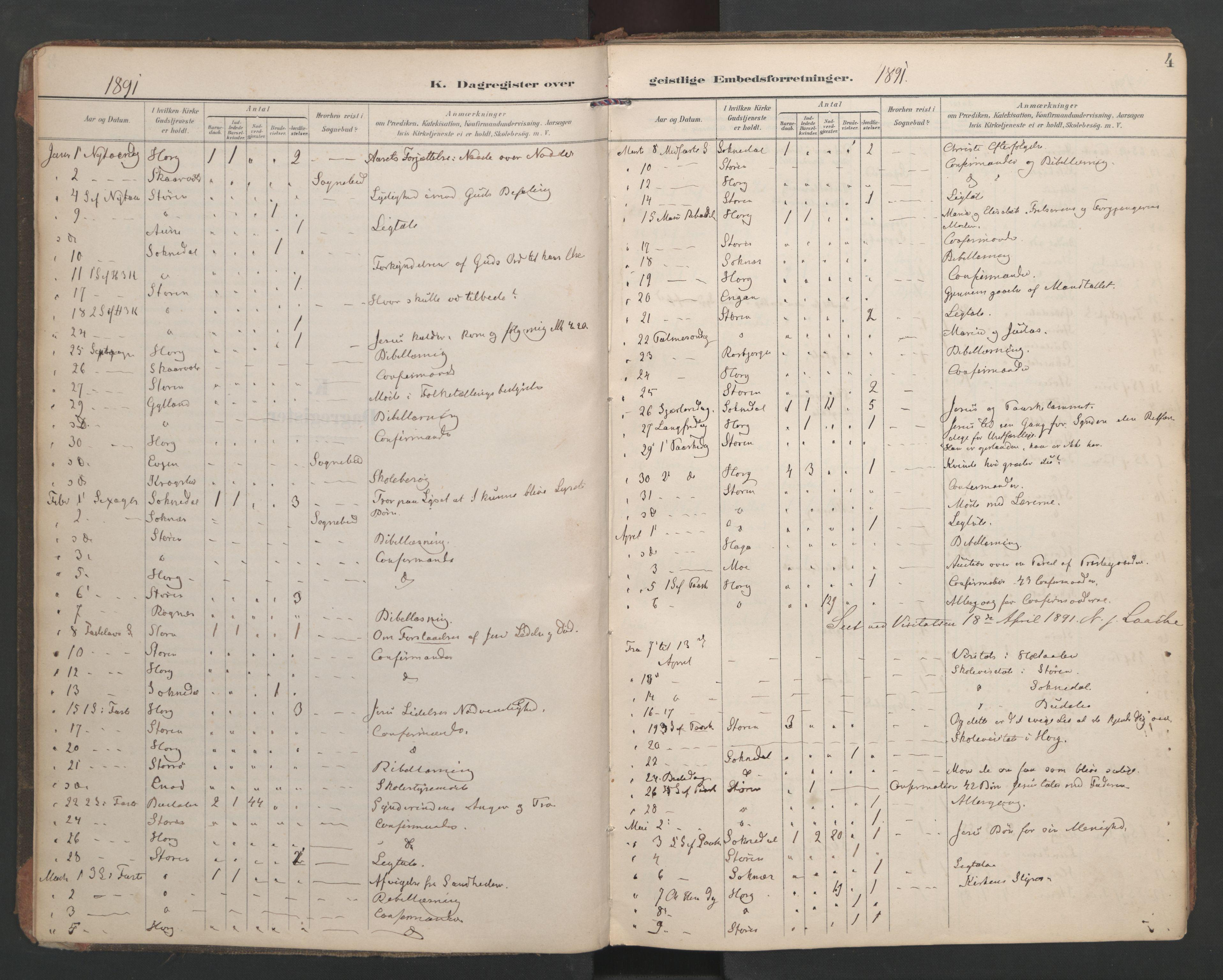 SAT, Ministerialprotokoller, klokkerbøker og fødselsregistre - Sør-Trøndelag, 687/L1005: Dagregister nr. 687A11, 1891-1912, s. 4