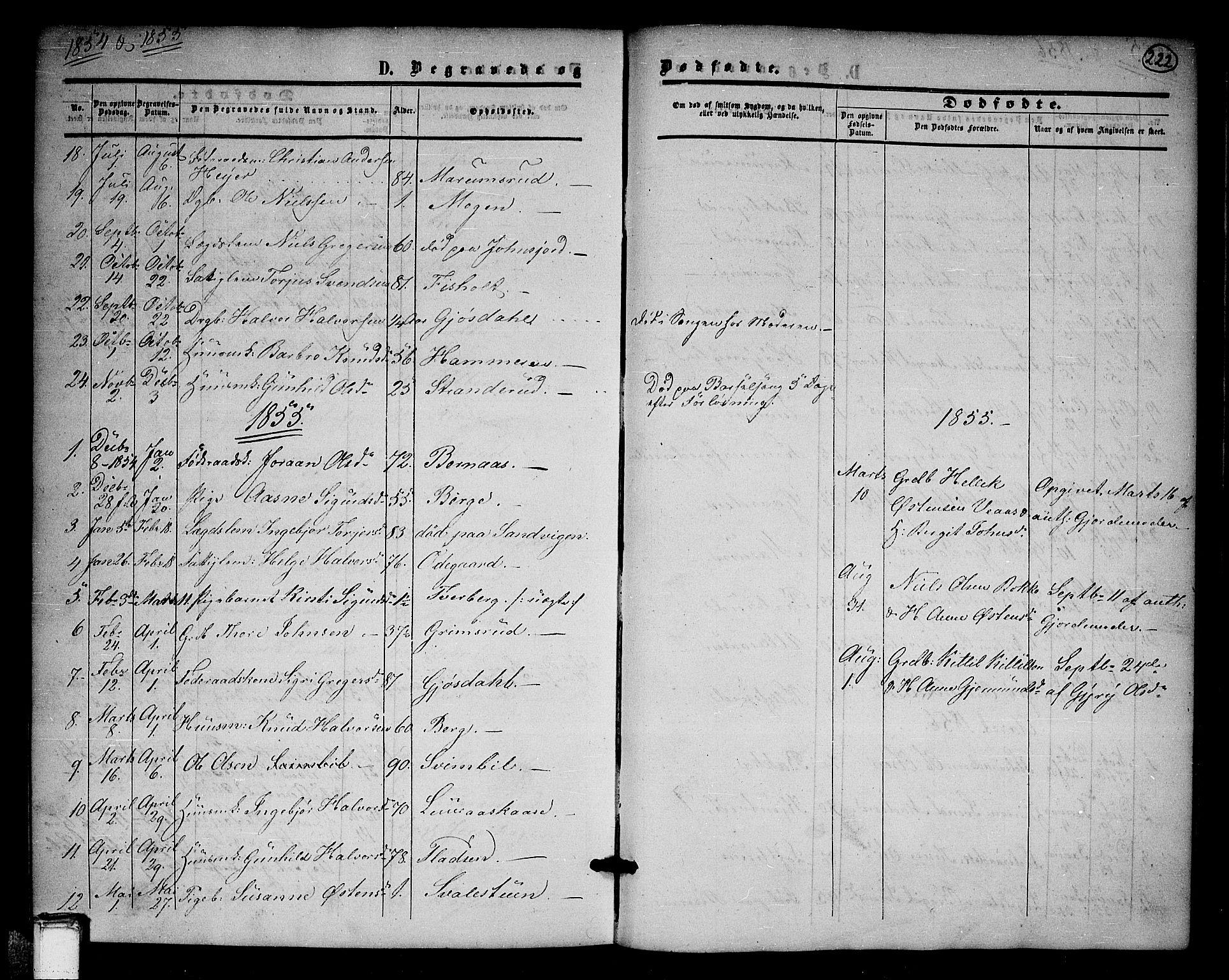 SAKO, Tinn kirkebøker, G/Ga/L0002: Klokkerbok nr. I 2, 1851-1883, s. 222