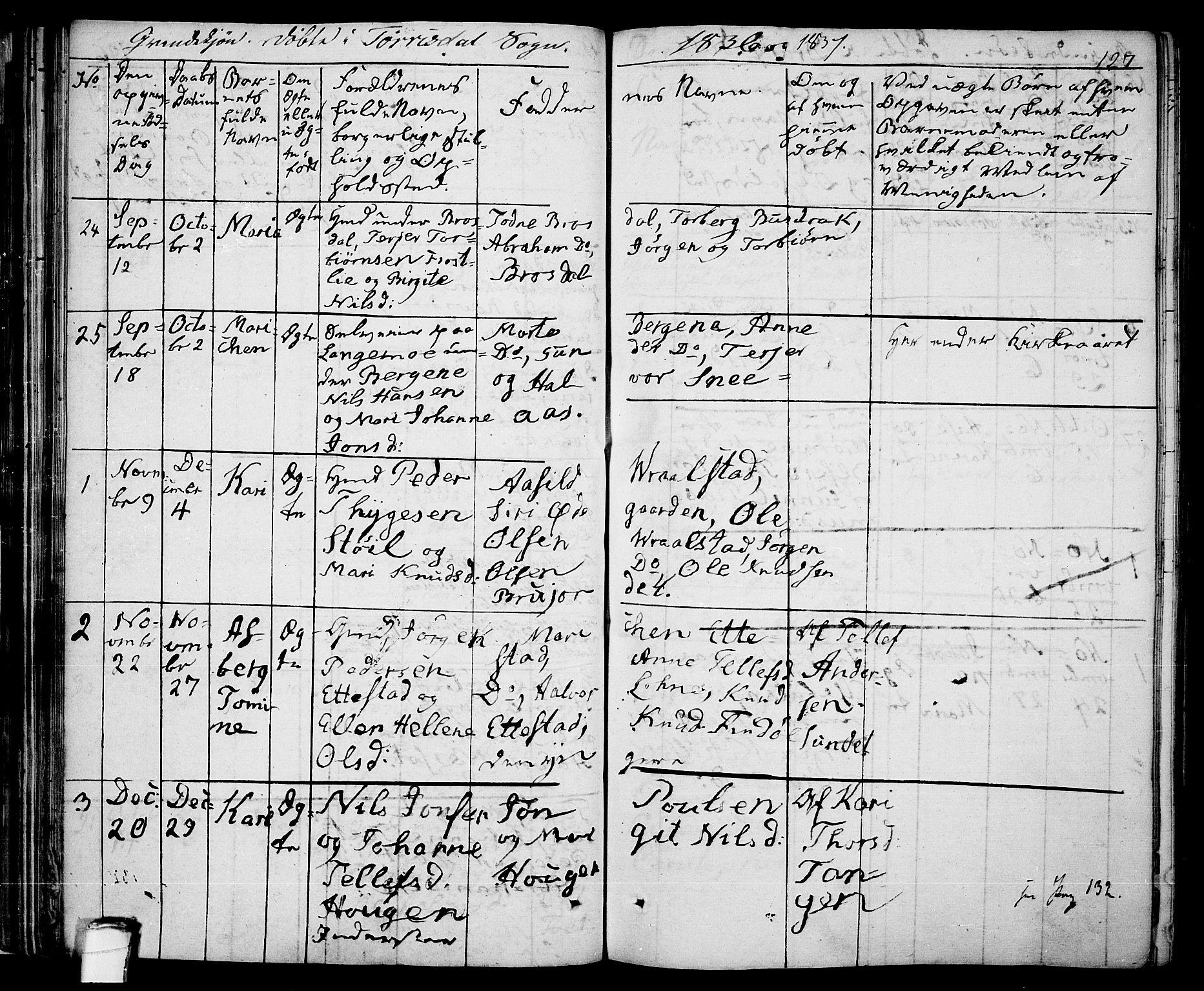 SAKO, Drangedal kirkebøker, F/Fa/L0006: Ministerialbok nr. 6, 1831-1837, s. 127