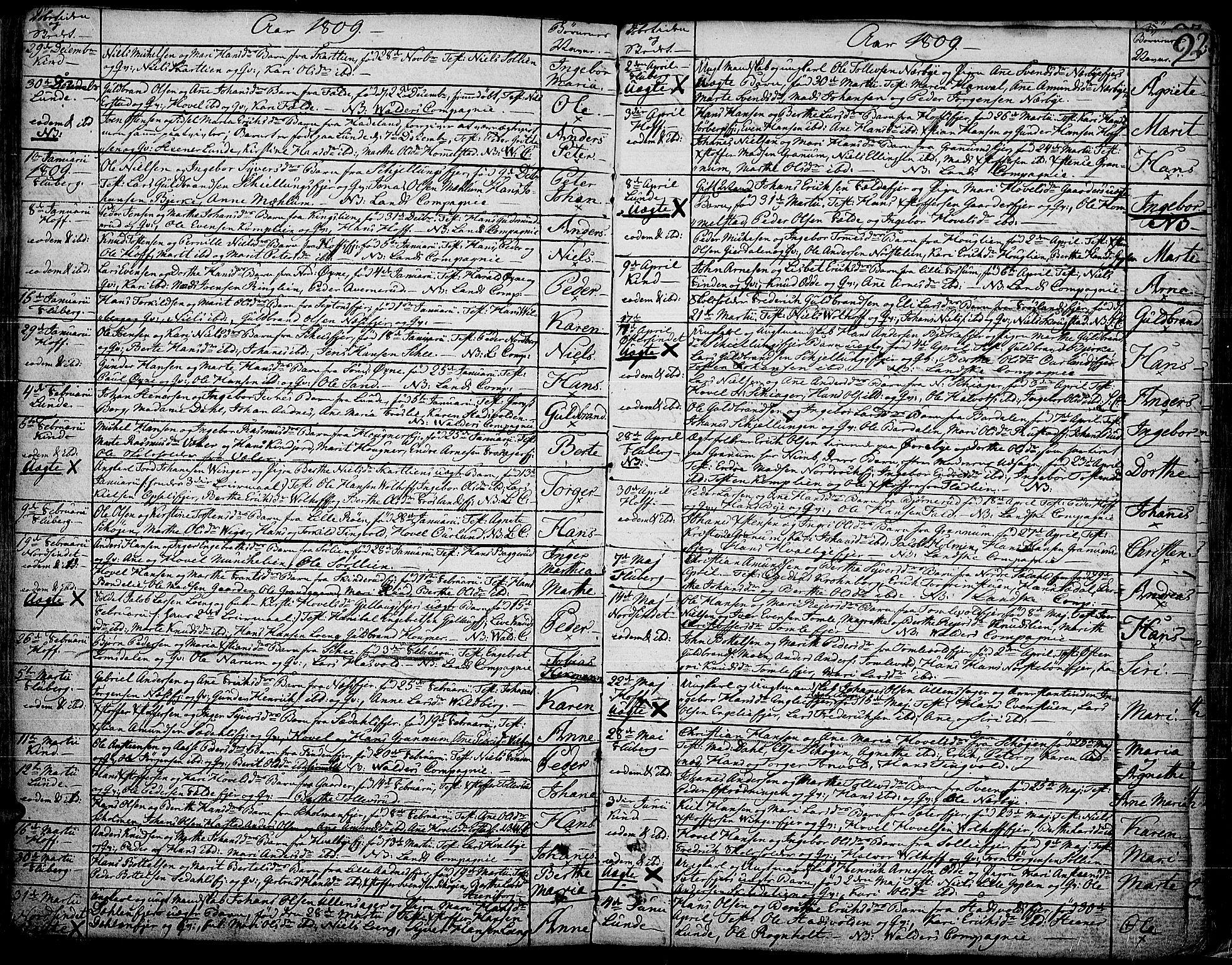 SAH, Land prestekontor, Ministerialbok nr. 6, 1784-1813, s. 92