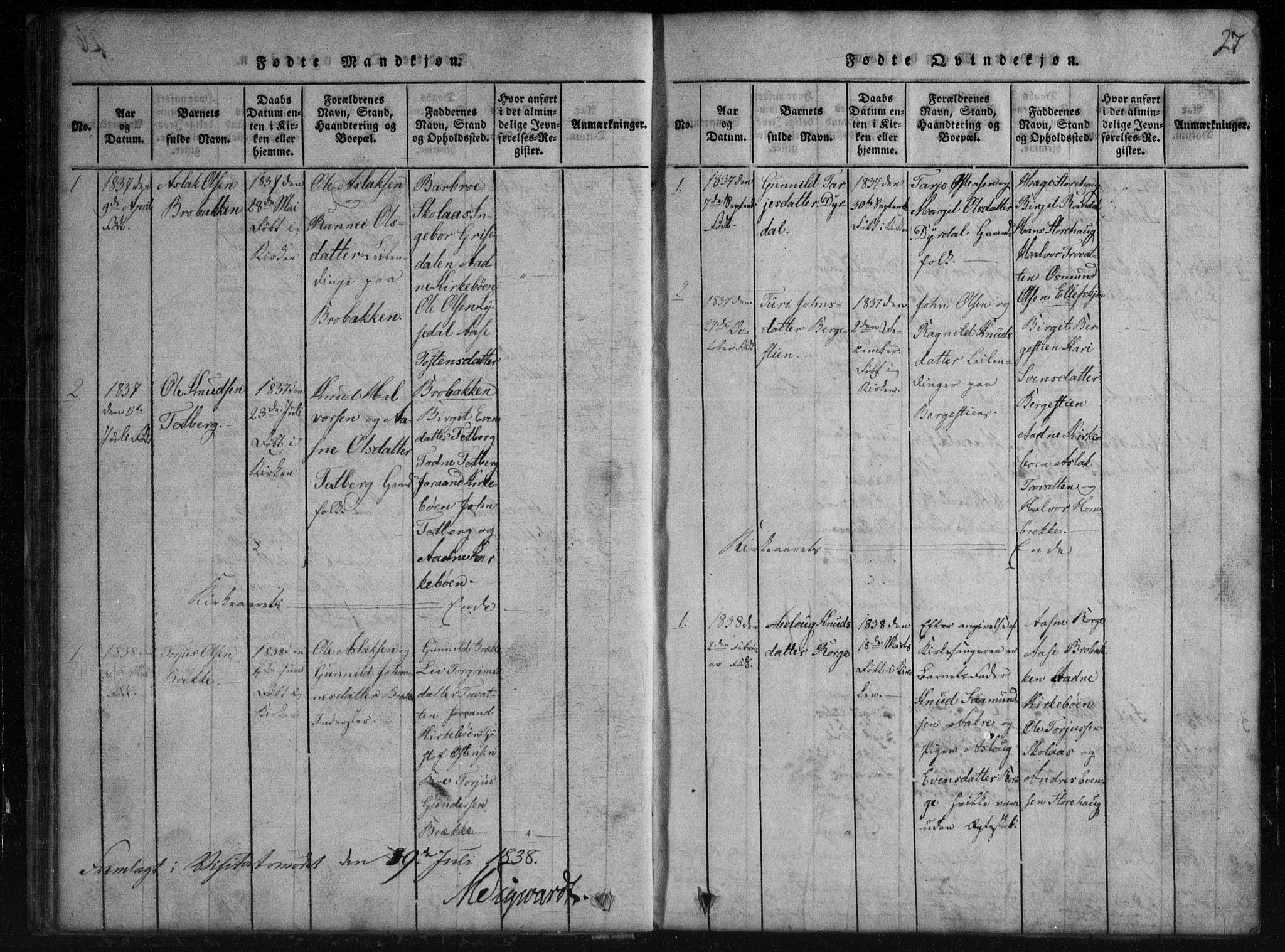 SAKO, Rauland kirkebøker, G/Gb/L0001: Klokkerbok nr. II 1, 1815-1886, s. 27