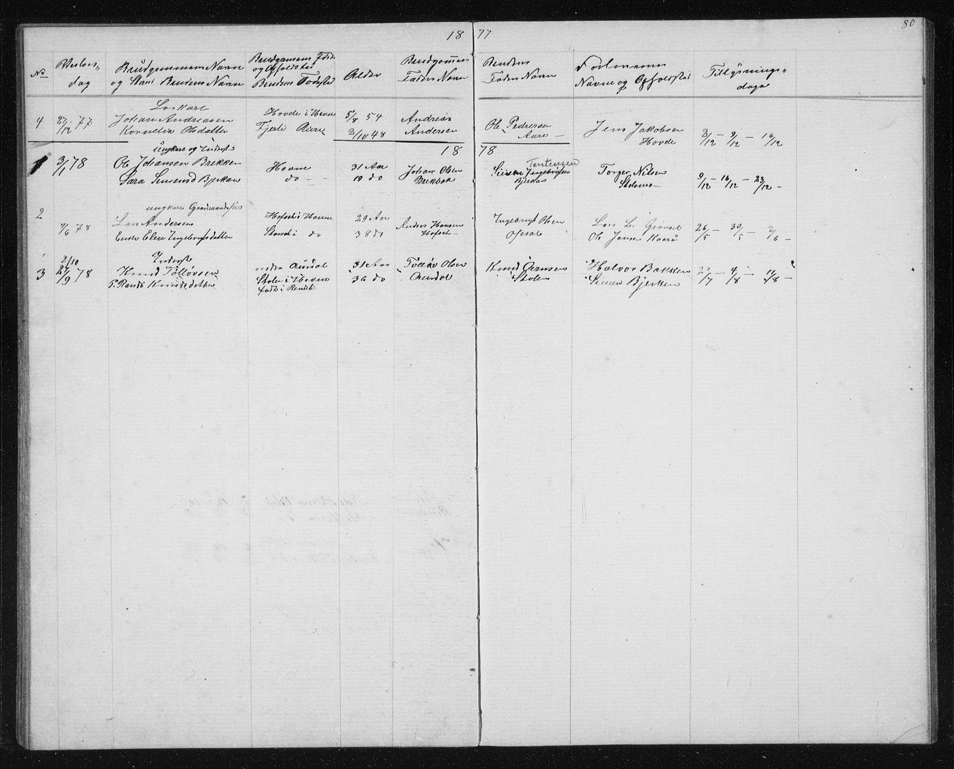 SAT, Ministerialprotokoller, klokkerbøker og fødselsregistre - Sør-Trøndelag, 631/L0513: Klokkerbok nr. 631C01, 1869-1879, s. 80