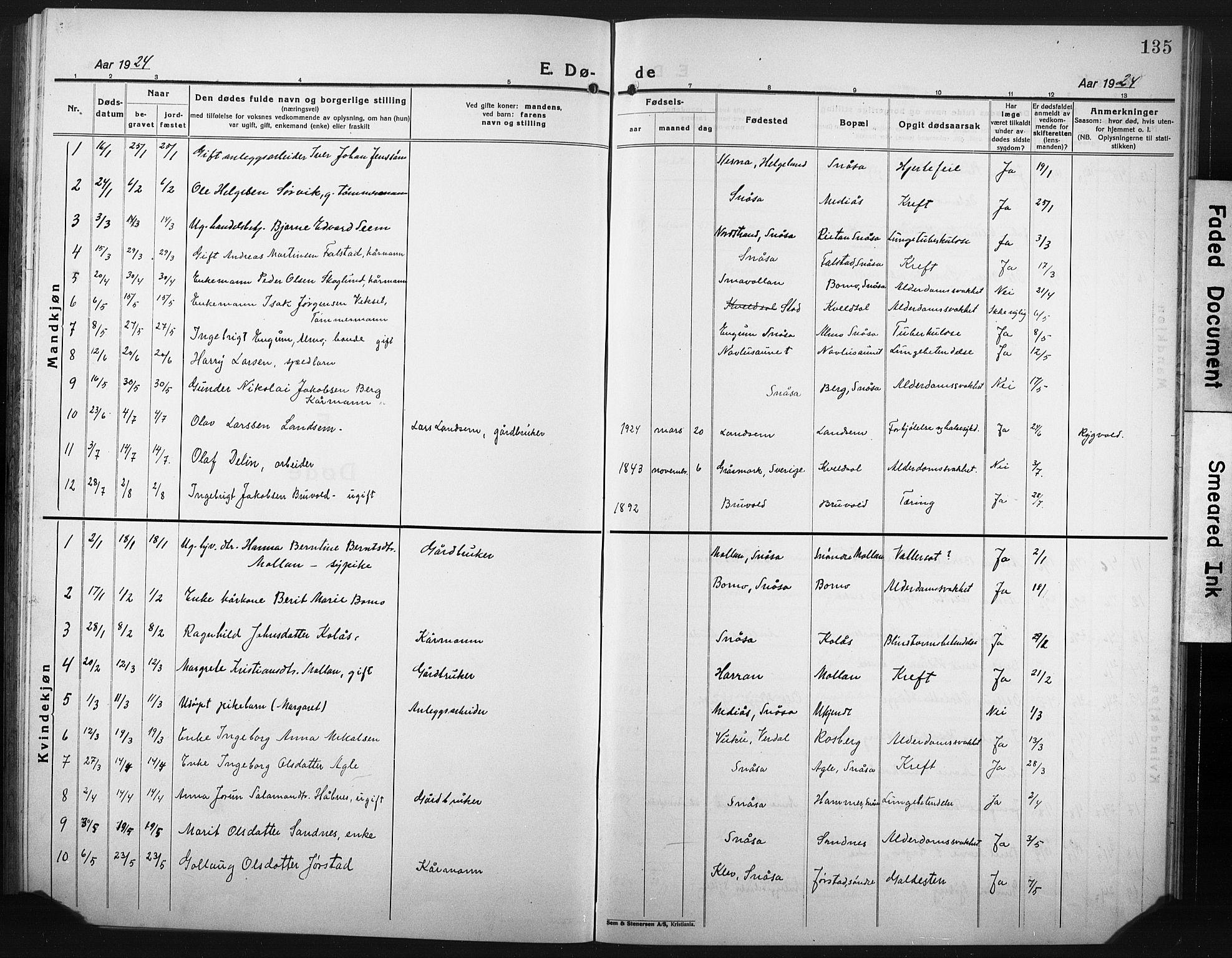 SAT, Ministerialprotokoller, klokkerbøker og fødselsregistre - Nord-Trøndelag, 749/L0480: Klokkerbok nr. 749C02, 1924-1932, s. 135