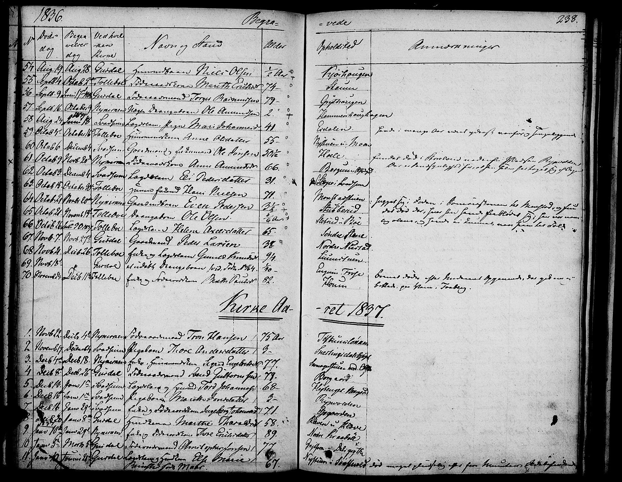 SAH, Gausdal prestekontor, Ministerialbok nr. 6, 1830-1839, s. 238
