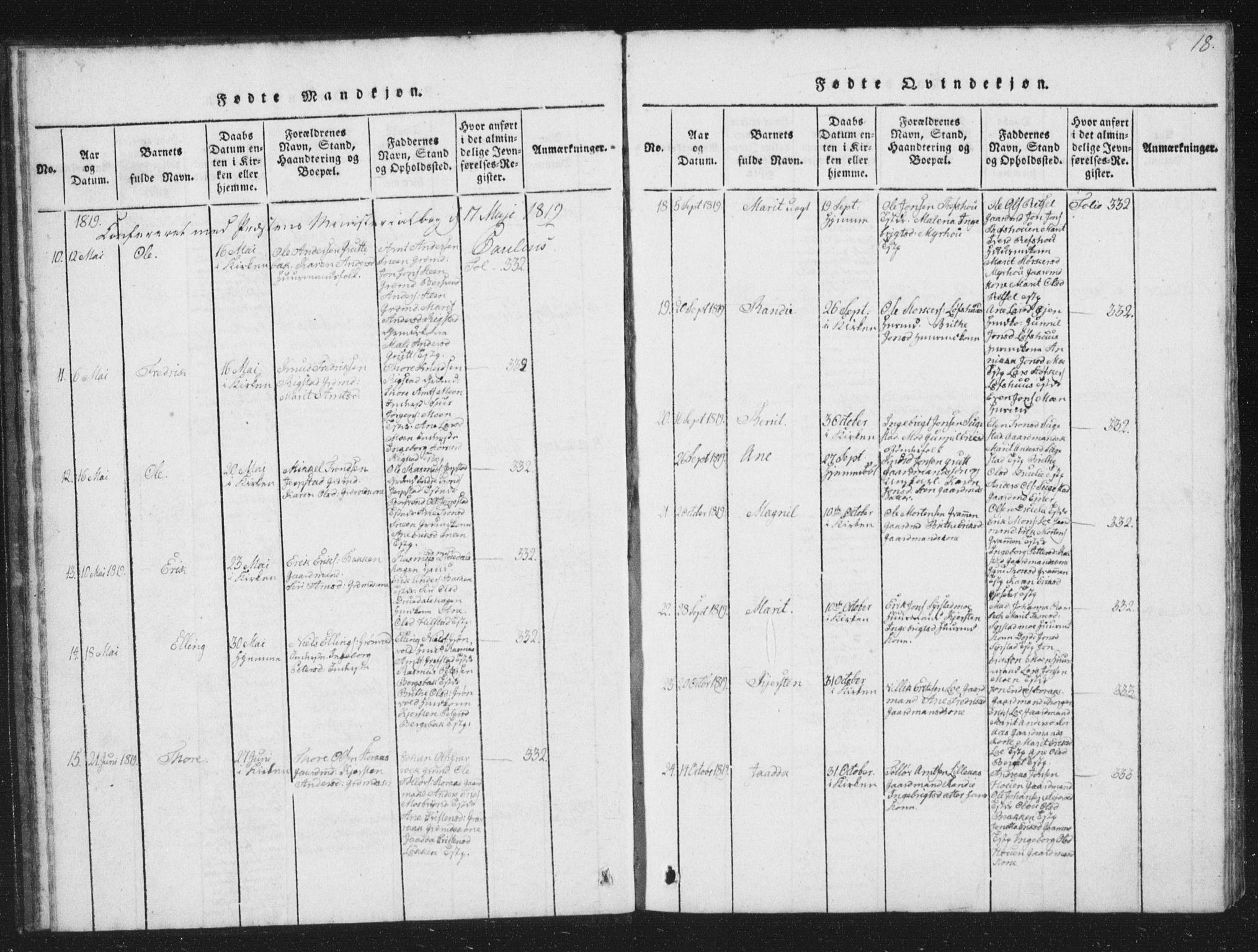SAT, Ministerialprotokoller, klokkerbøker og fødselsregistre - Sør-Trøndelag, 672/L0862: Klokkerbok nr. 672C01, 1816-1831, s. 18