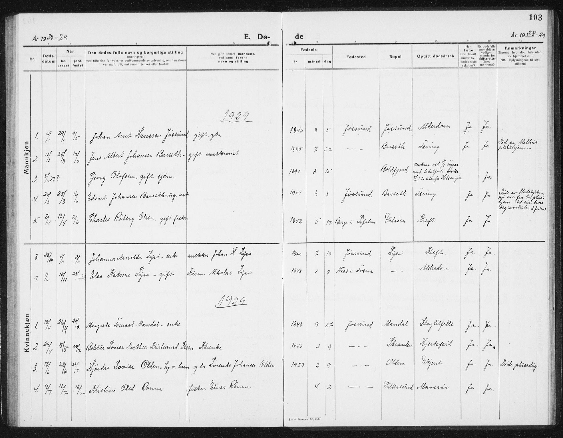 SAT, Ministerialprotokoller, klokkerbøker og fødselsregistre - Sør-Trøndelag, 654/L0667: Klokkerbok nr. 654C03, 1924-1939, s. 103