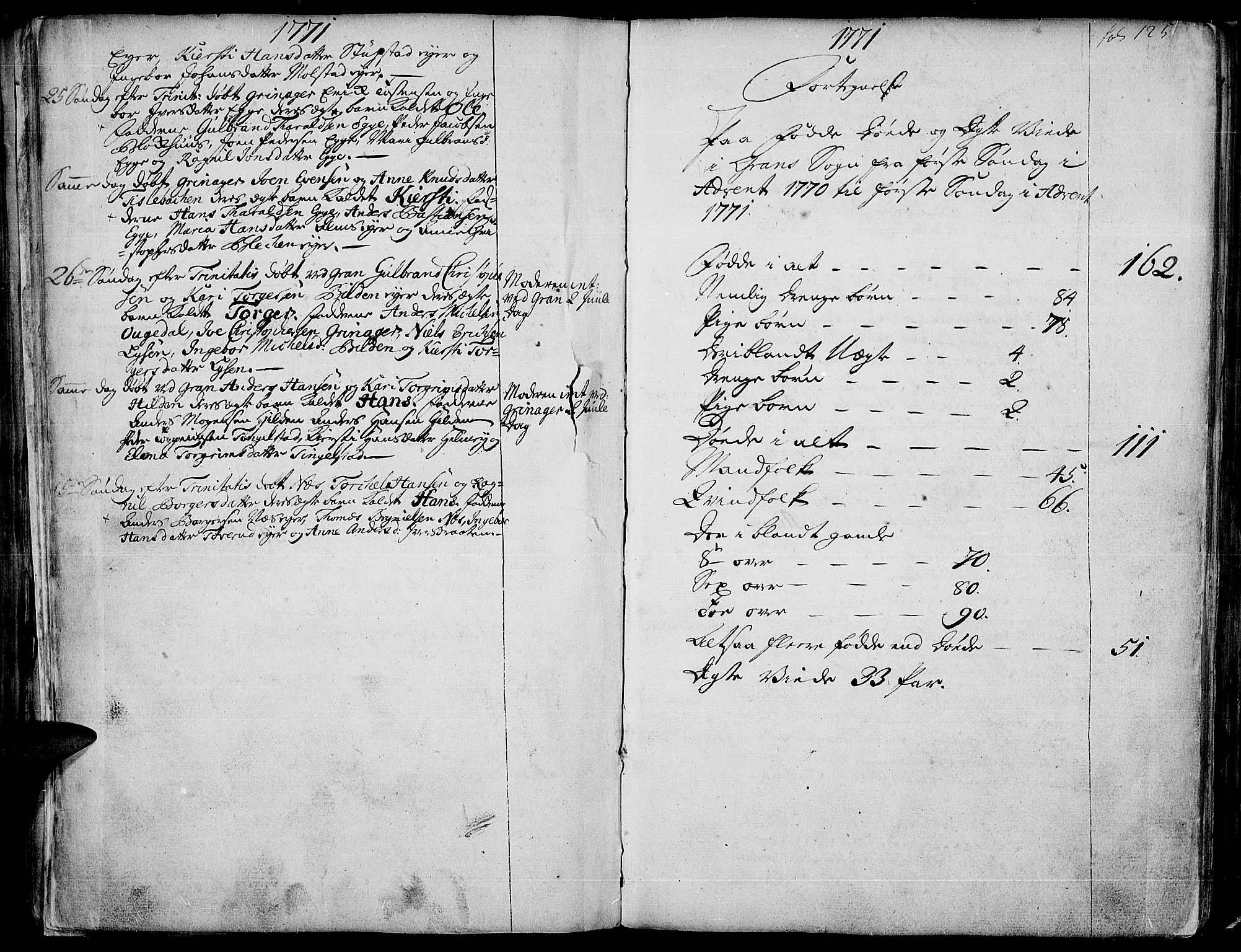 SAH, Gran prestekontor, Ministerialbok nr. 4, 1759-1775, s. 125