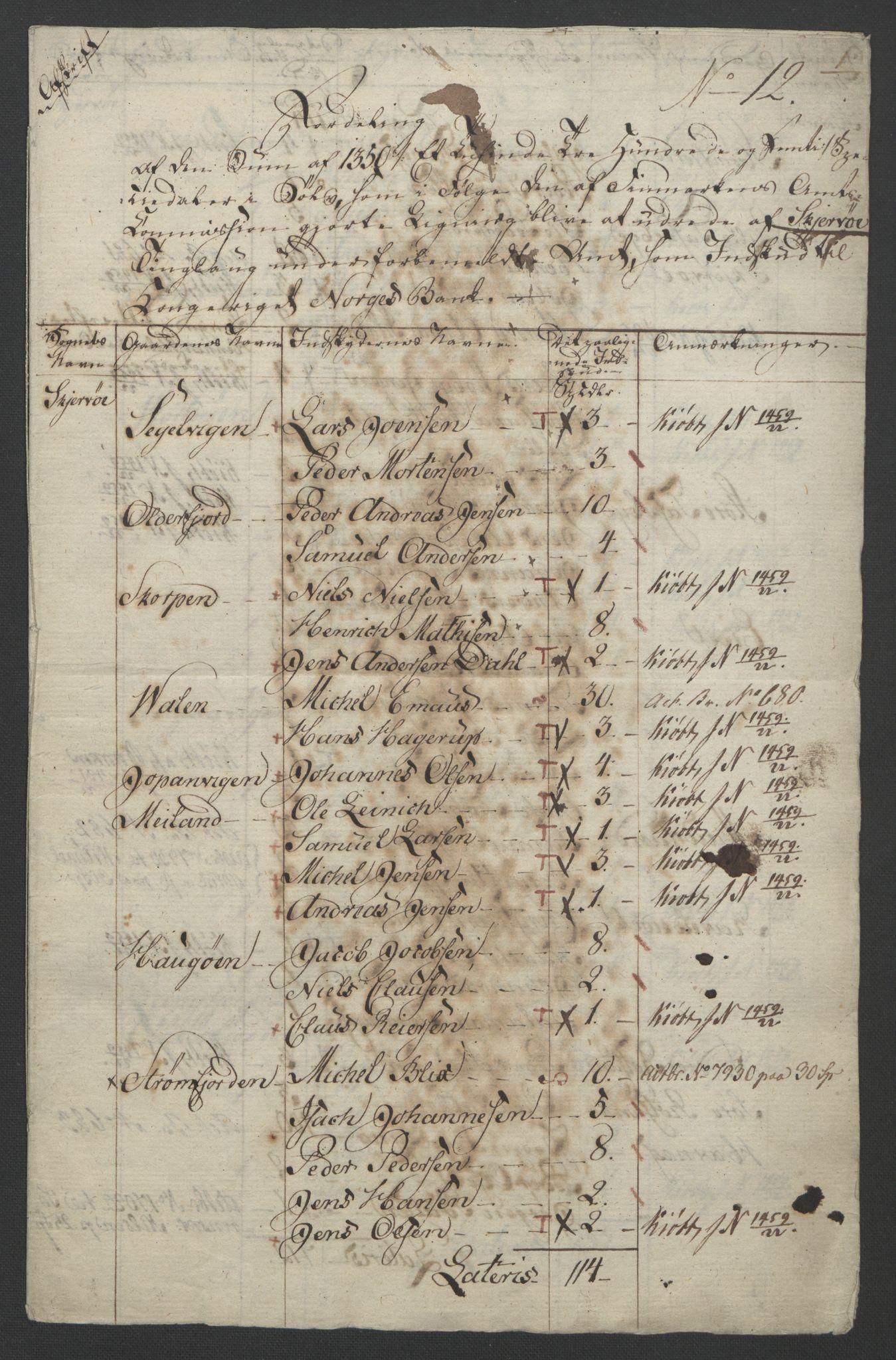 NOBA, Norges Bank/Sølvskatten 1816*, 1816-1817, s. 2