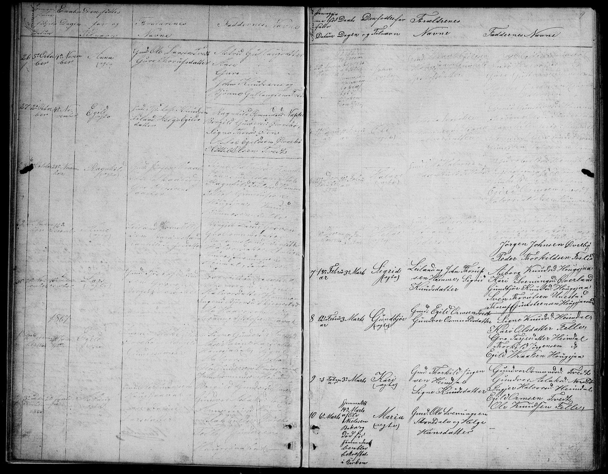 SAKO, Nissedal kirkebøker, G/Gb/L0002: Klokkerbok nr. II 2, 1863-1892, s. 9