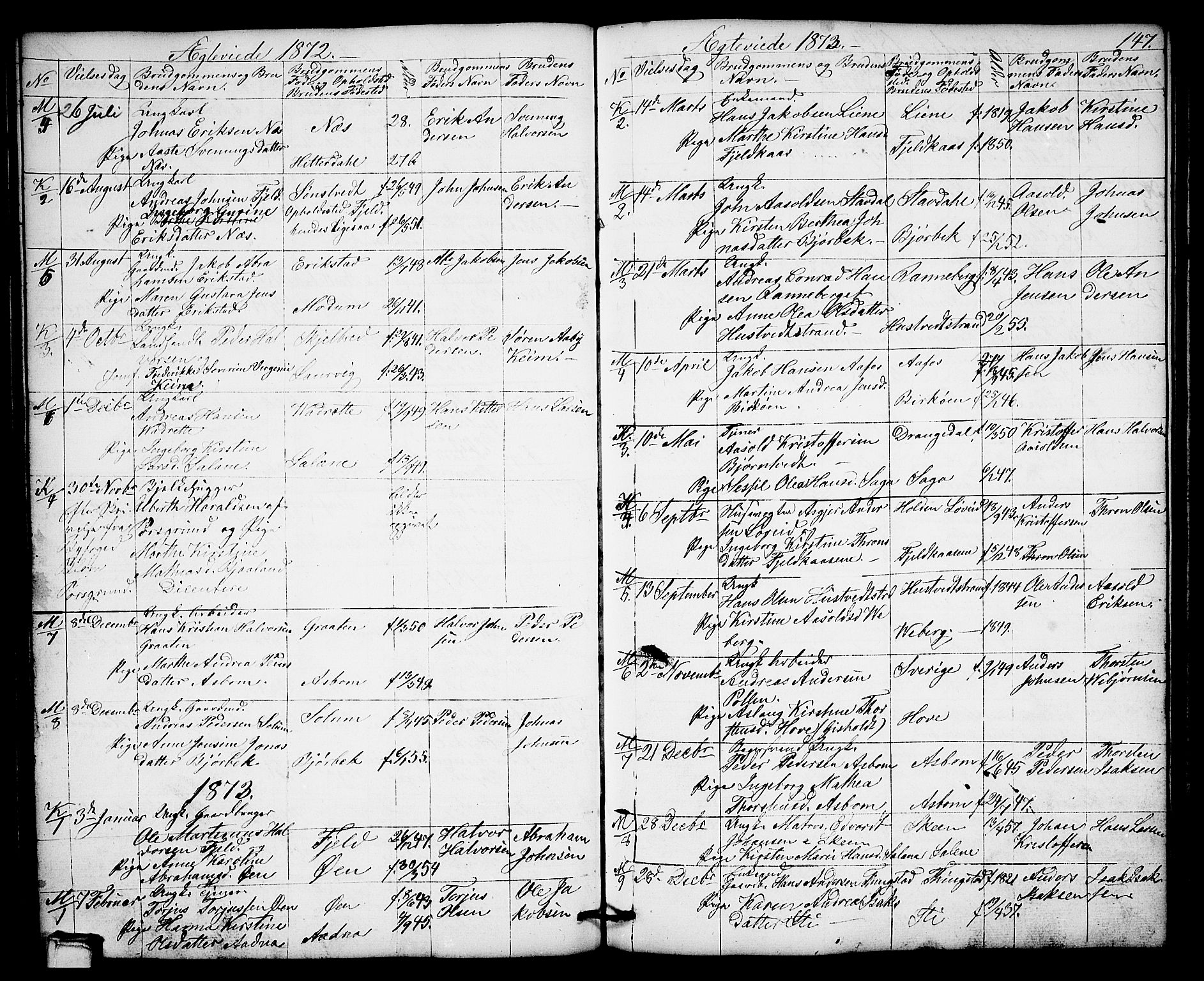 SAKO, Solum kirkebøker, G/Gb/L0002: Klokkerbok nr. II 2, 1859-1879, s. 147