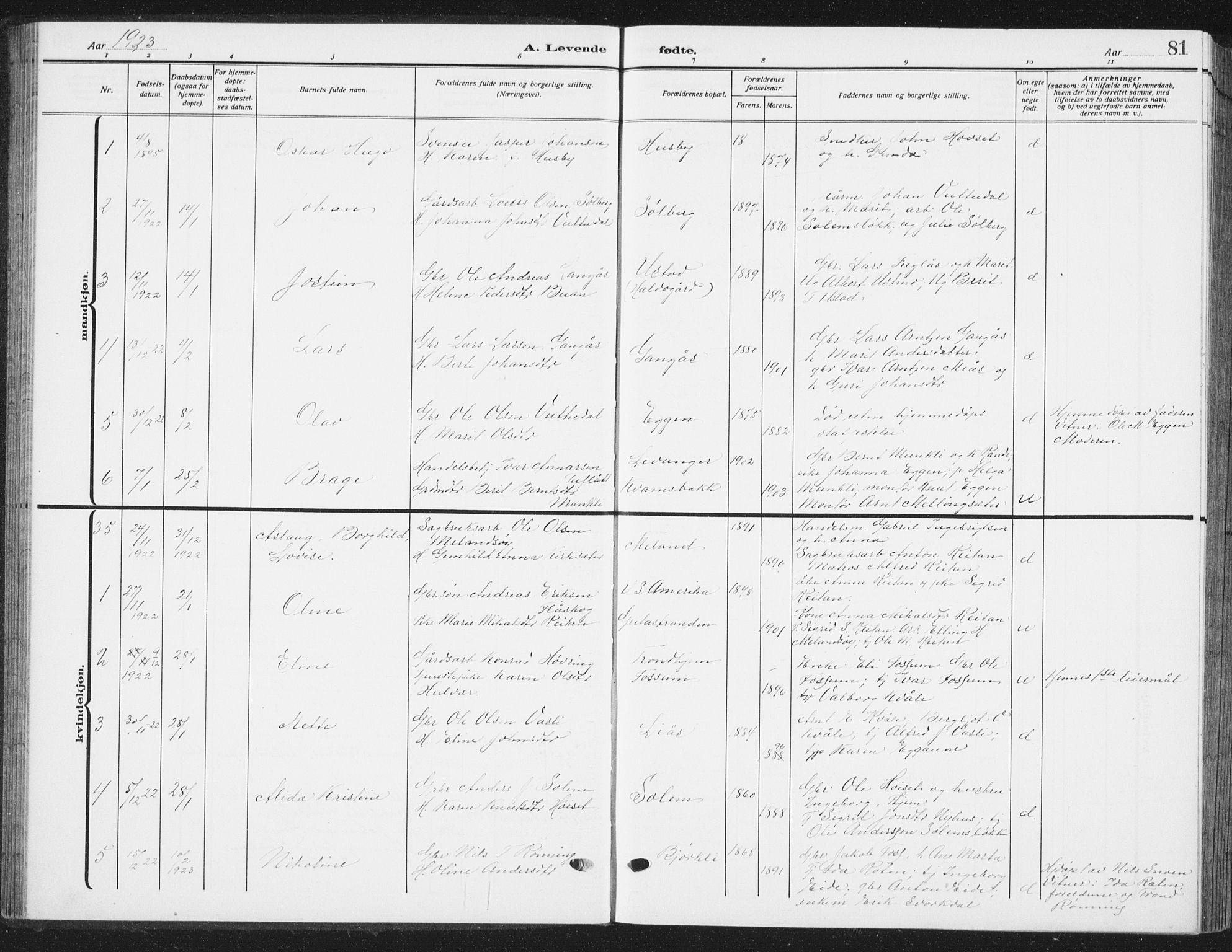 SAT, Ministerialprotokoller, klokkerbøker og fødselsregistre - Sør-Trøndelag, 668/L0820: Klokkerbok nr. 668C09, 1912-1936, s. 81