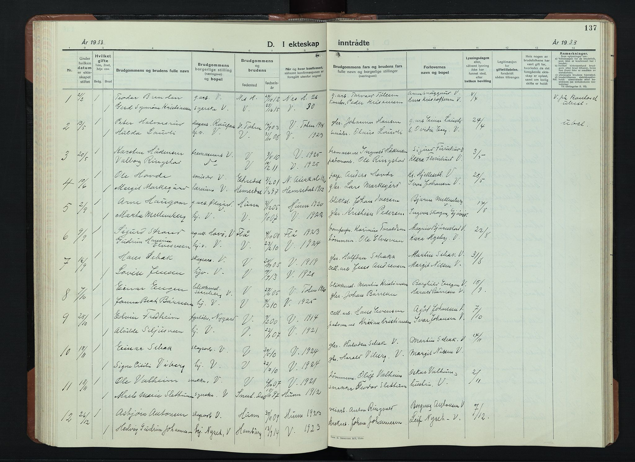 SAH, Vardal prestekontor, H/Ha/Hab/L0018: Klokkerbok nr. 18, 1931-1951, s. 137