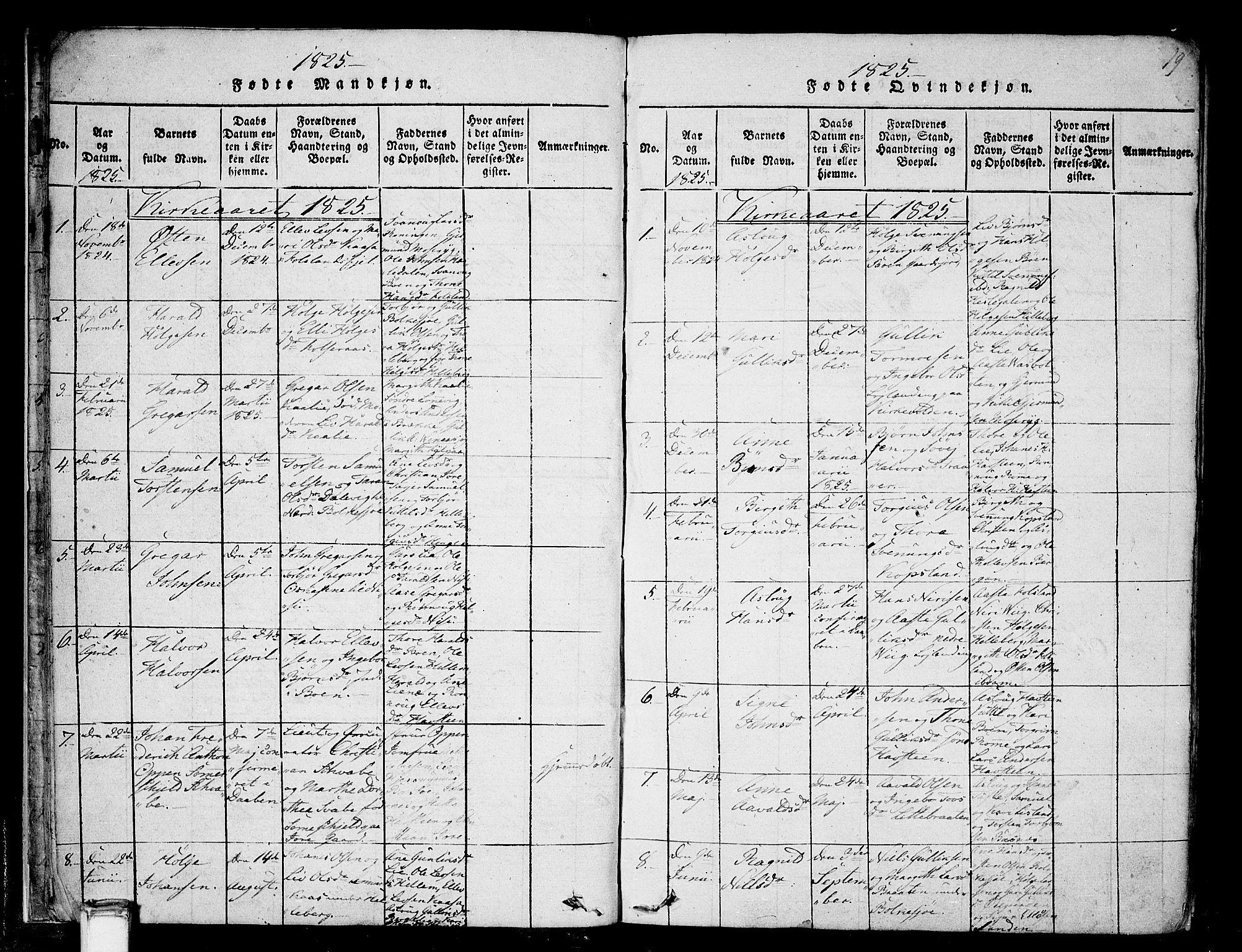 SAKO, Gransherad kirkebøker, F/Fa/L0001: Ministerialbok nr. I 1, 1815-1843, s. 19