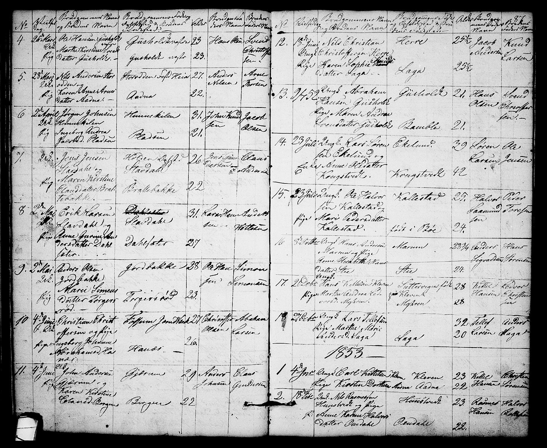 SAKO, Solum kirkebøker, G/Gb/L0001: Klokkerbok nr. II 1, 1848-1859, s. 87