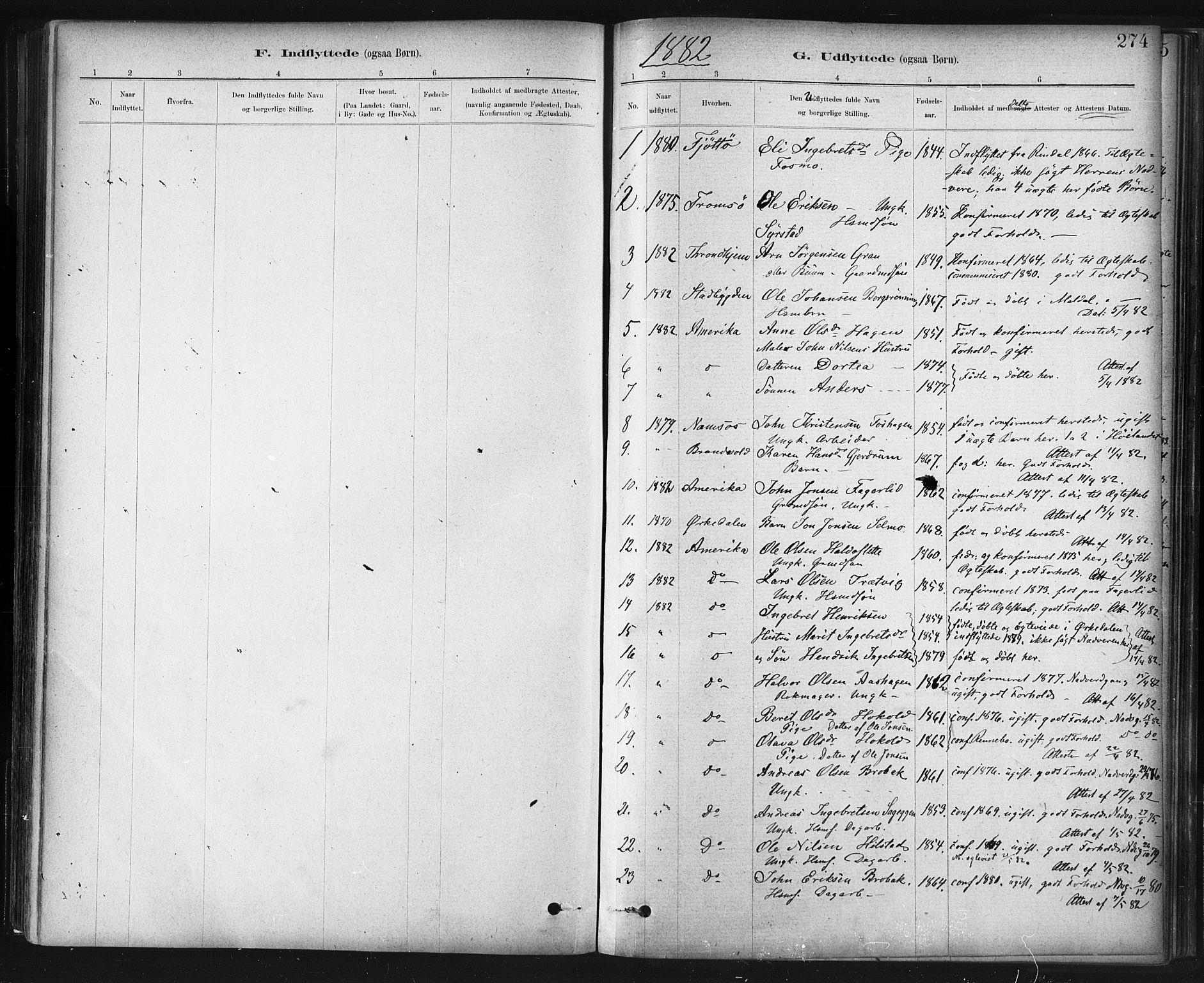 SAT, Ministerialprotokoller, klokkerbøker og fødselsregistre - Sør-Trøndelag, 672/L0857: Ministerialbok nr. 672A09, 1882-1893, s. 274