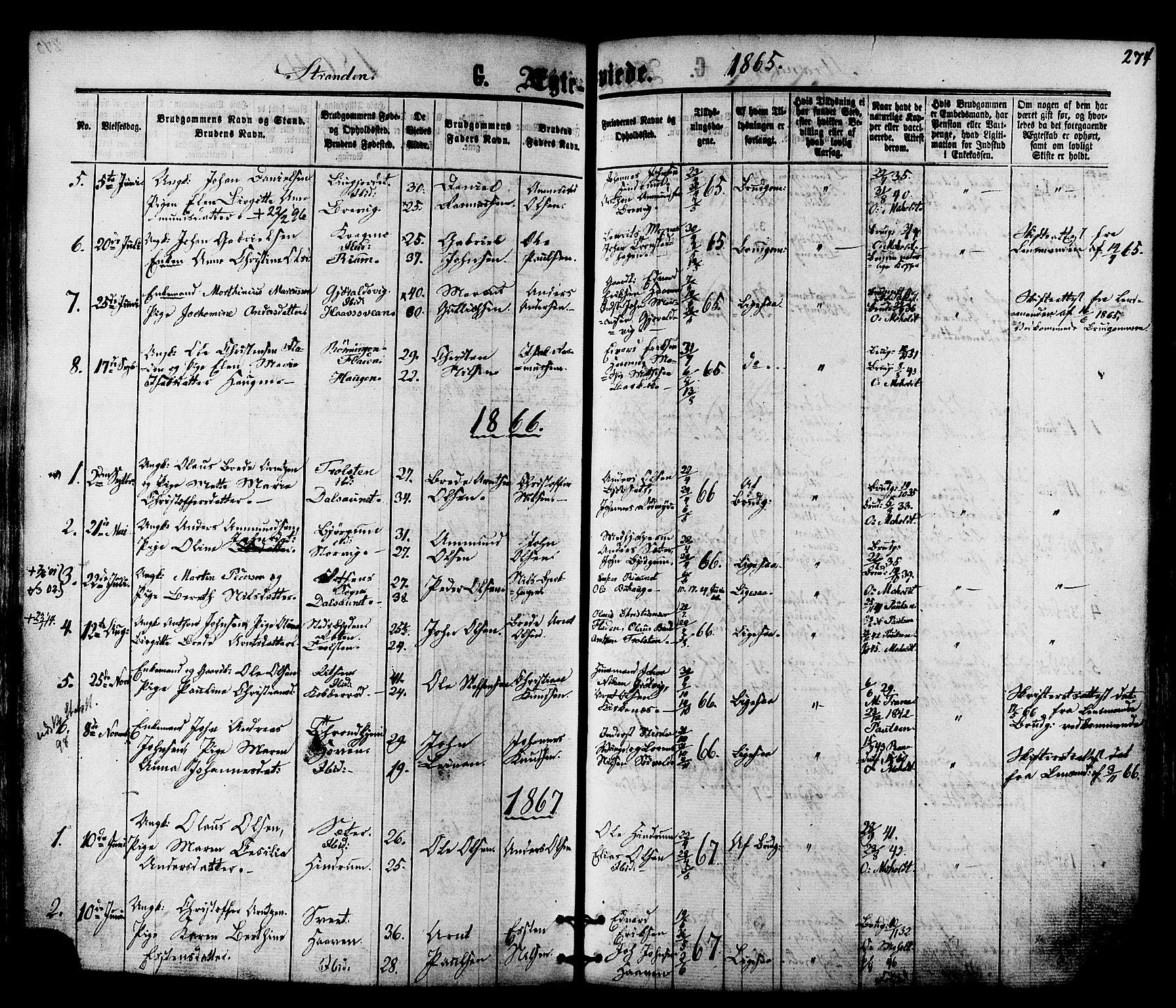 SAT, Ministerialprotokoller, klokkerbøker og fødselsregistre - Nord-Trøndelag, 701/L0009: Ministerialbok nr. 701A09 /2, 1864-1882, s. 274