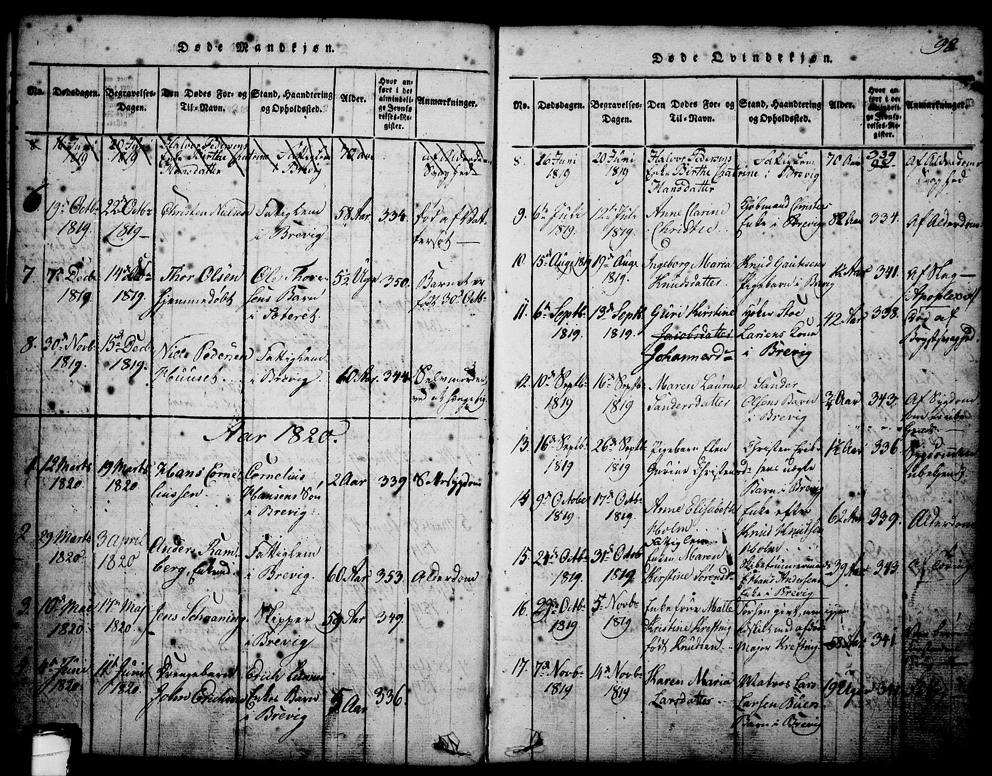 SAKO, Brevik kirkebøker, G/Ga/L0001: Klokkerbok nr. 1, 1814-1845, s. 98