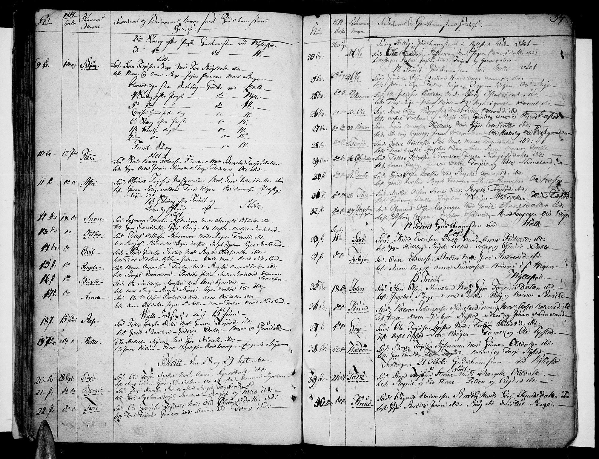 SAK, Valle sokneprestkontor, F/Fa/Fac/L0004: Ministerialbok nr. A 4, 1790-1816, s. 57