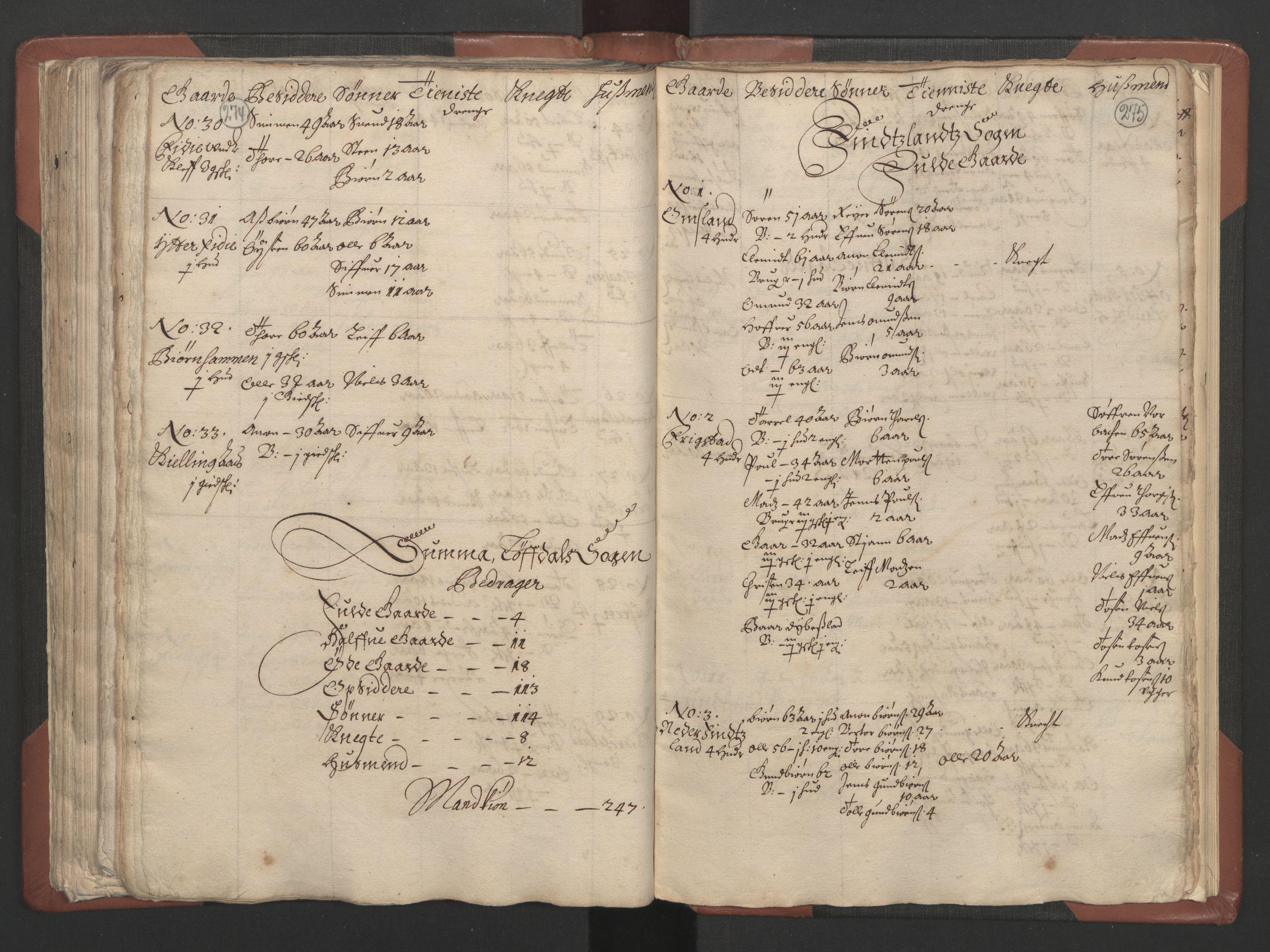 RA, Fogdenes og sorenskrivernes manntall 1664-1666, nr. 9: Mandal len, 1664-1666, s. 274-275