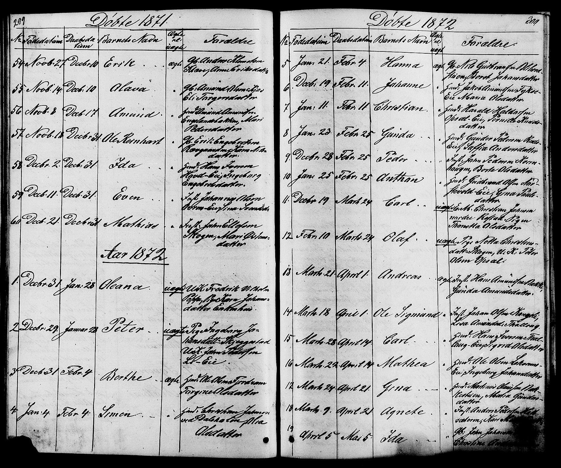SAH, Østre Gausdal prestekontor, Klokkerbok nr. 1, 1863-1893, s. 299-300