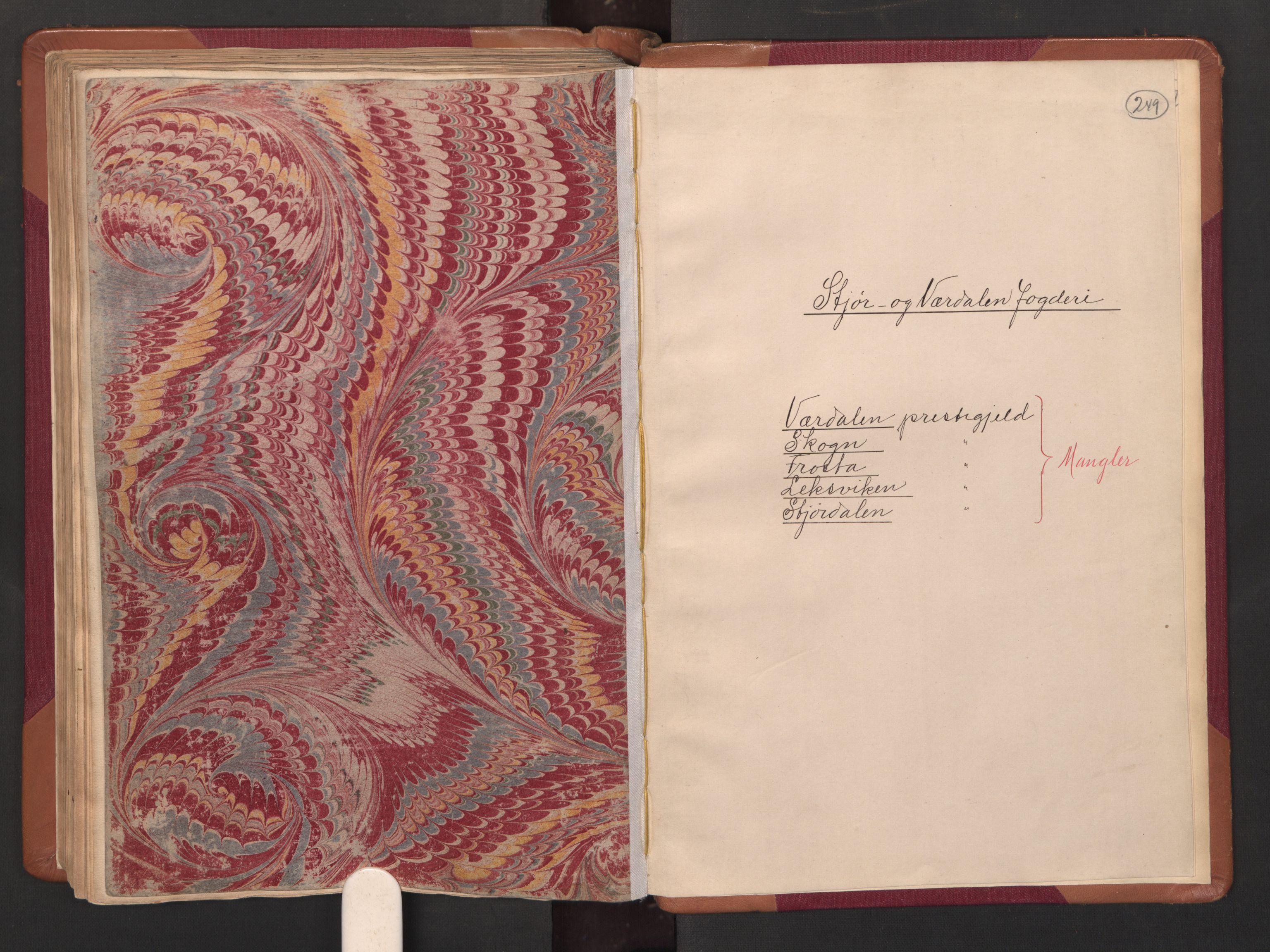 RA, Manntallet 1701, nr. 14: Strinda og Selbu fogderi, 1701, s. 248-249