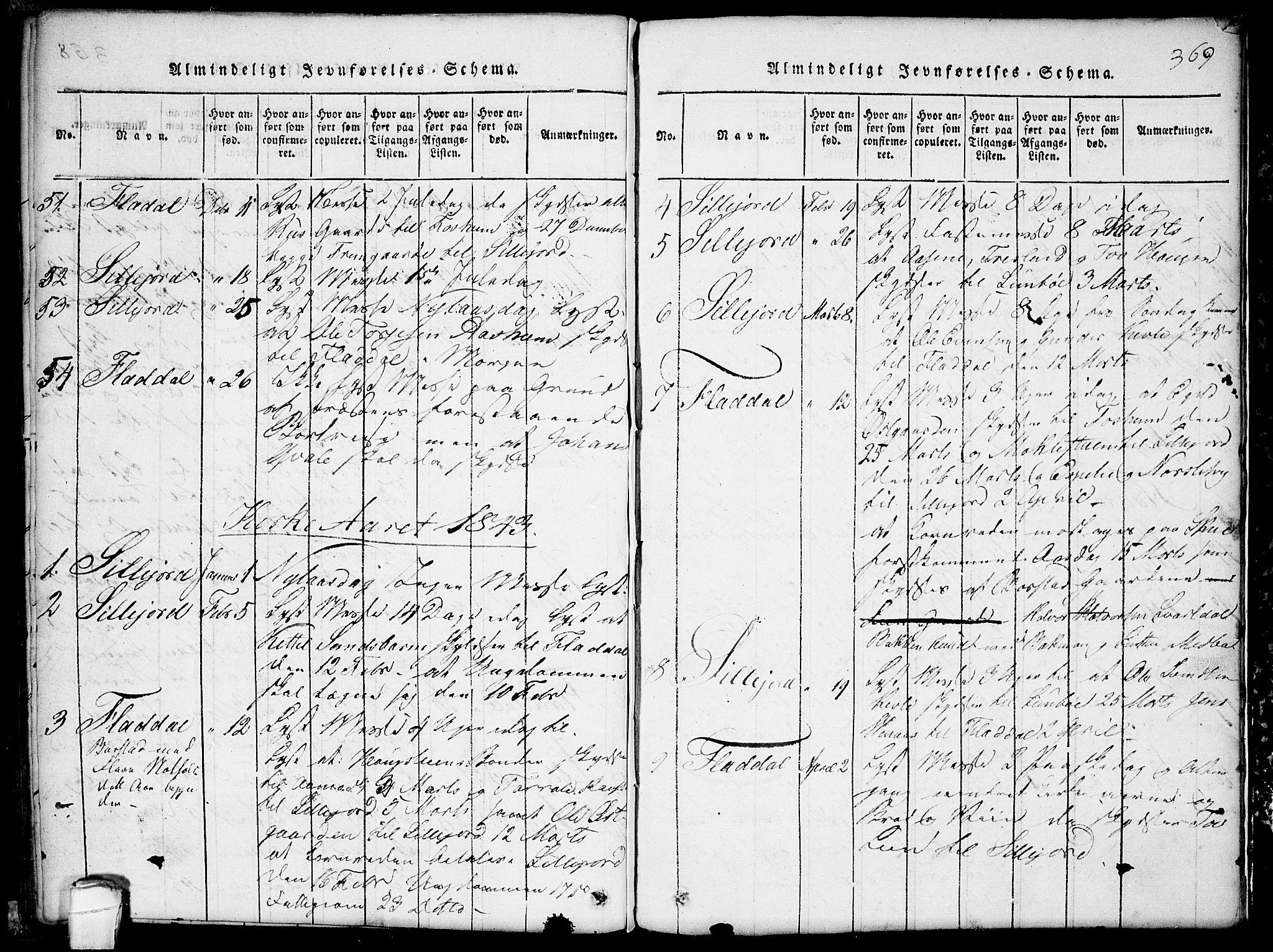 SAKO, Seljord kirkebøker, G/Gb/L0002: Klokkerbok nr. II 2, 1815-1854, s. 369