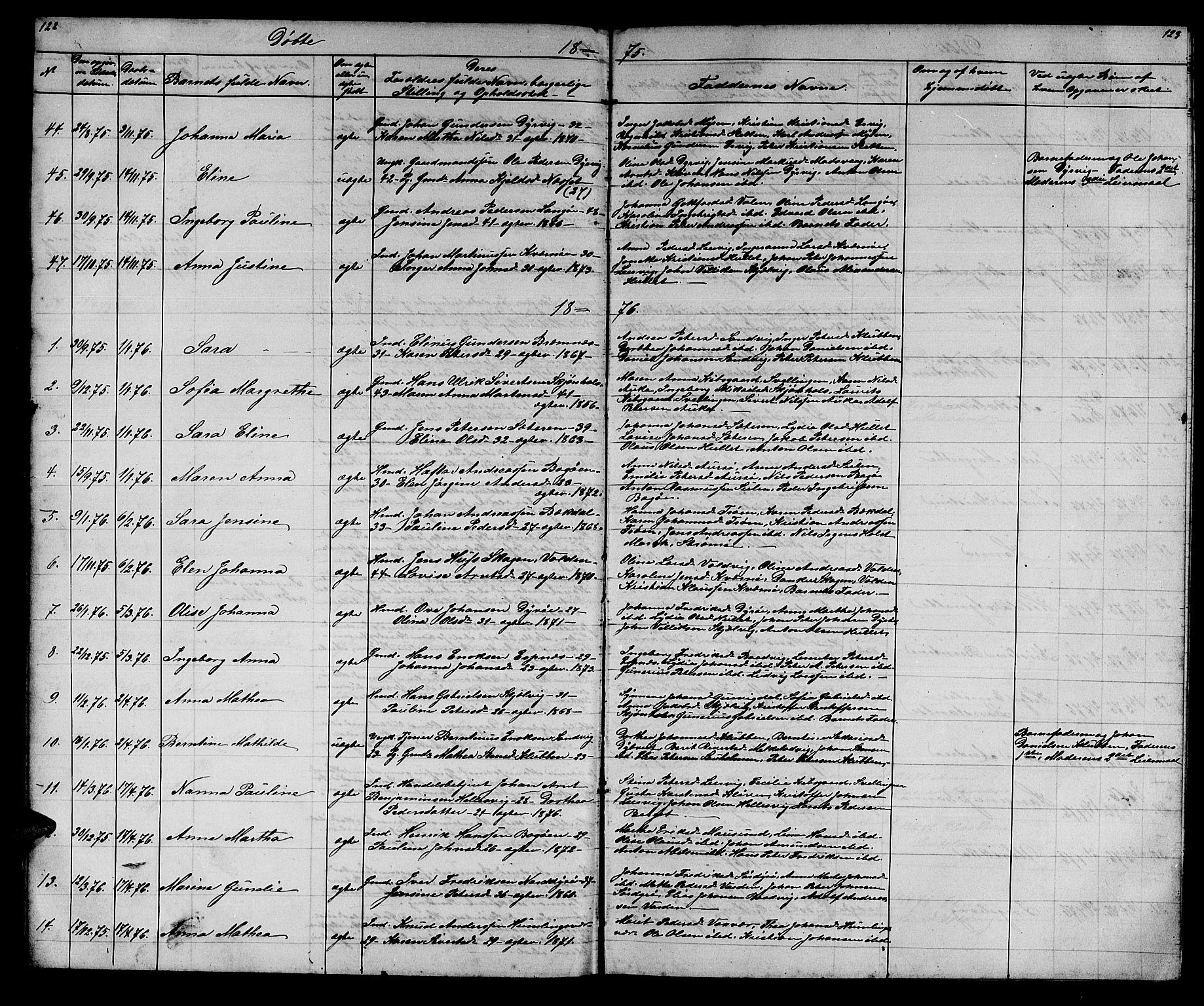 SAT, Ministerialprotokoller, klokkerbøker og fødselsregistre - Sør-Trøndelag, 640/L0583: Klokkerbok nr. 640C01, 1866-1877, s. 122-123