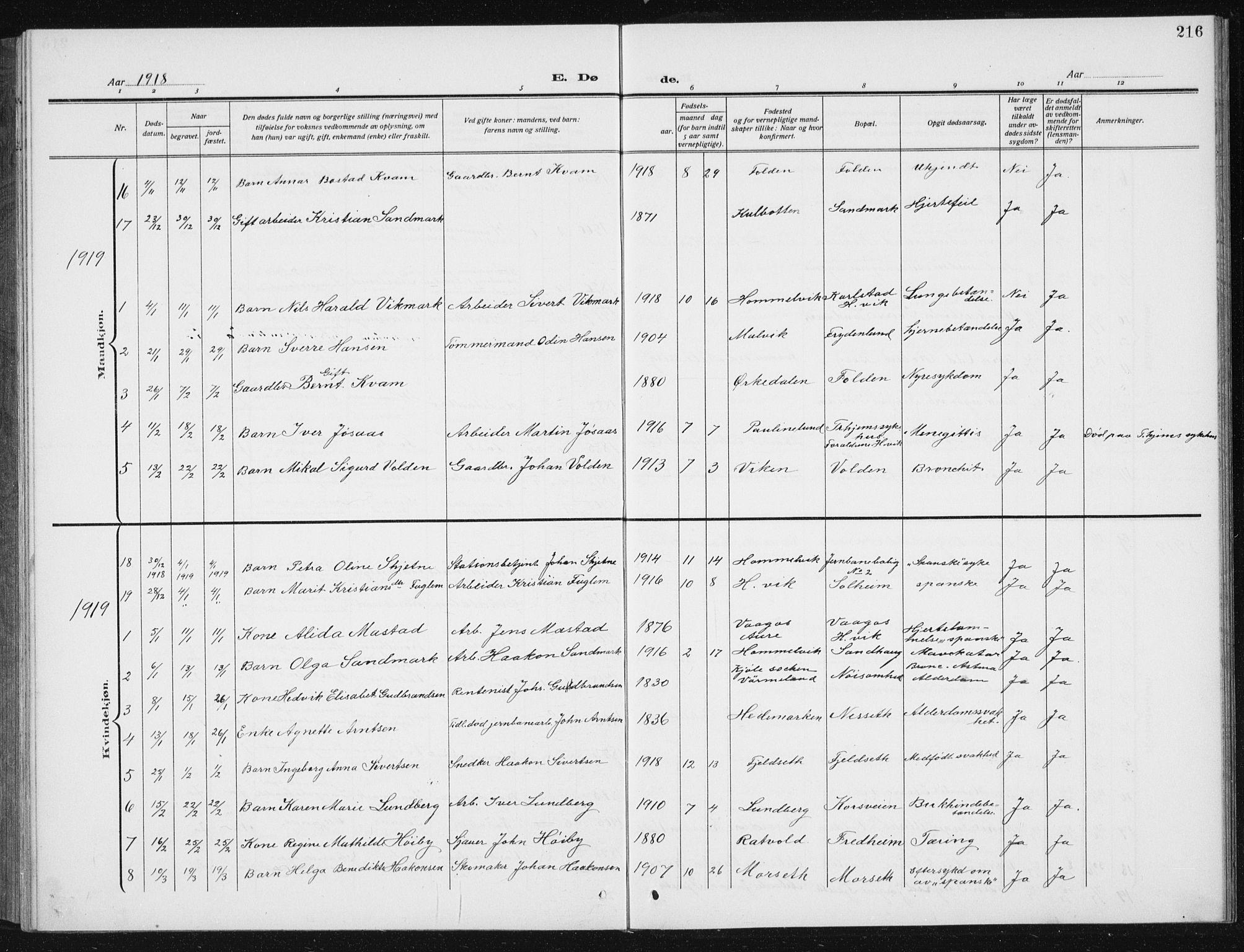 SAT, Ministerialprotokoller, klokkerbøker og fødselsregistre - Sør-Trøndelag, 617/L0431: Klokkerbok nr. 617C02, 1910-1936, s. 216