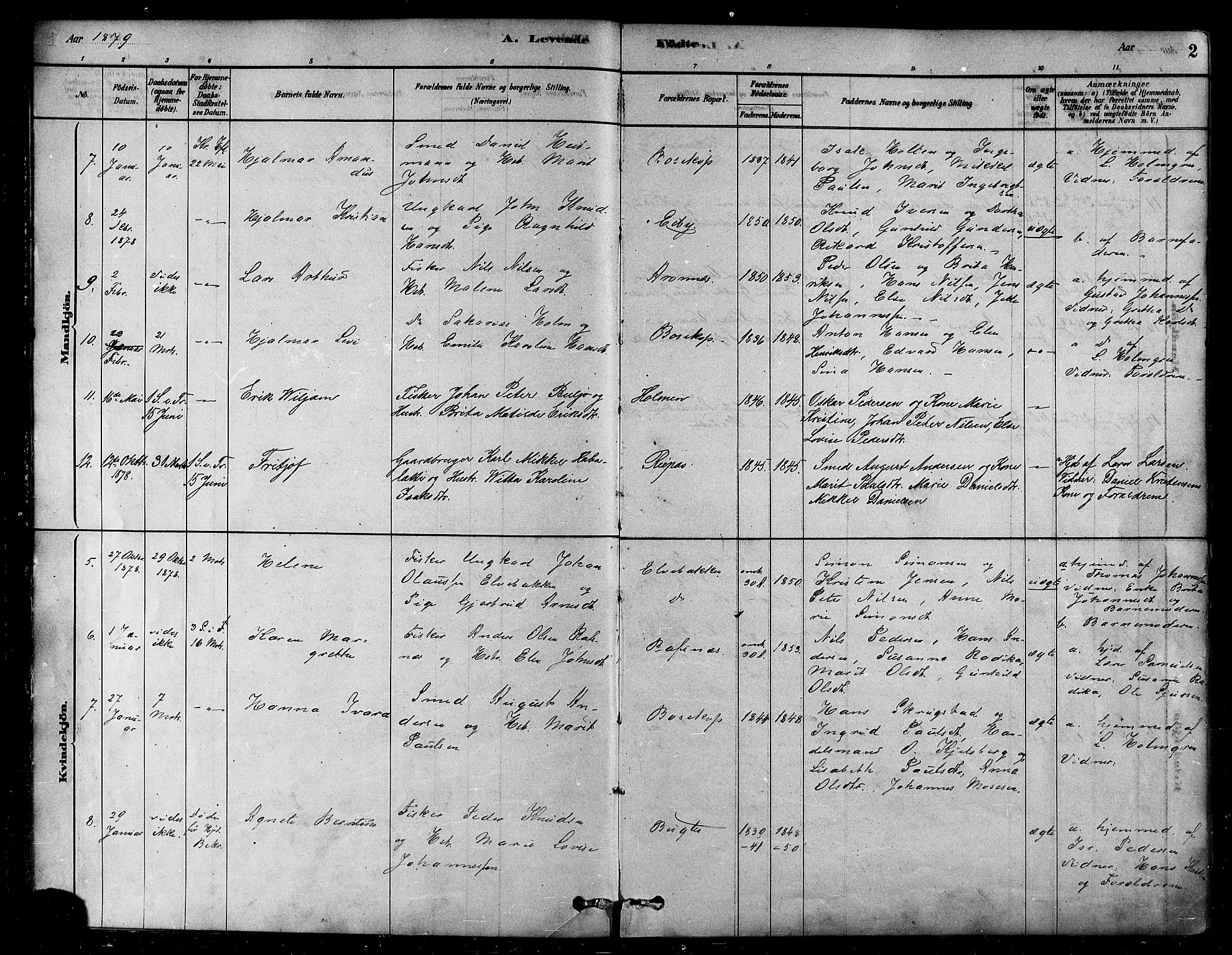 SATØ, Alta sokneprestembete, Ministerialbok nr. 2, 1879-1892, s. 2