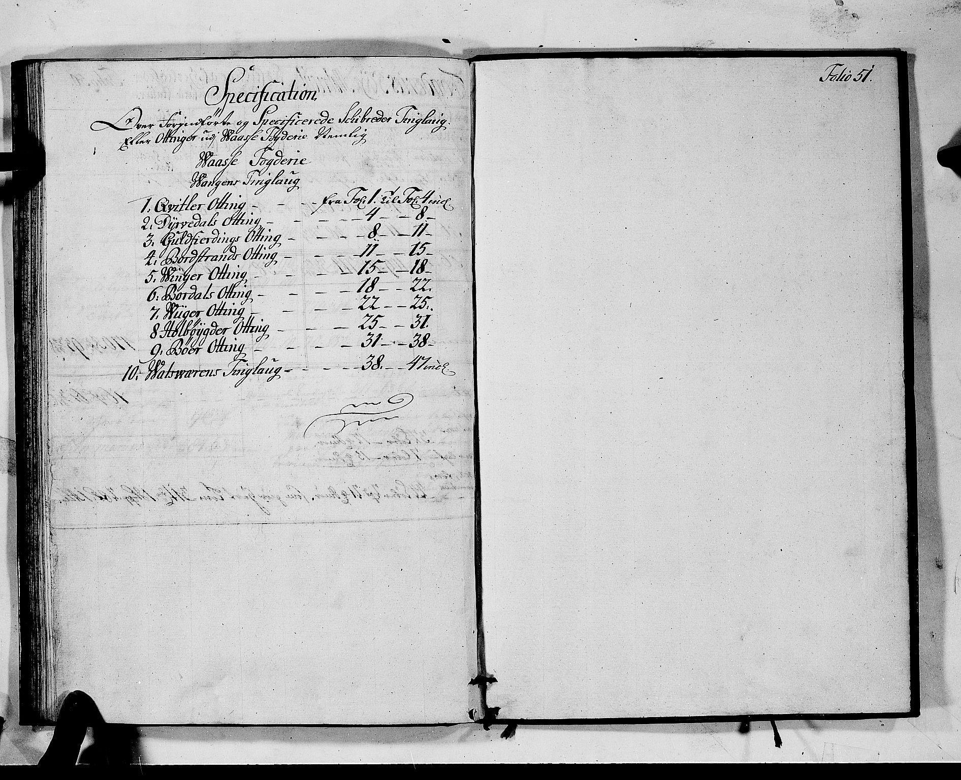 RA, Rentekammeret inntil 1814, Realistisk ordnet avdeling, N/Nb/Nbf/L0142: Voss matrikkelprotokoll, 1723, s. 50b-51a